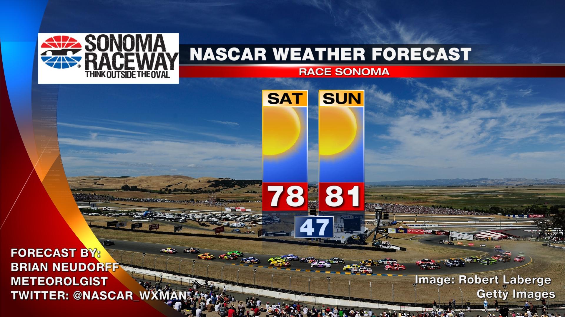 2014 NASCAR At Sonoma weekend weather forecast