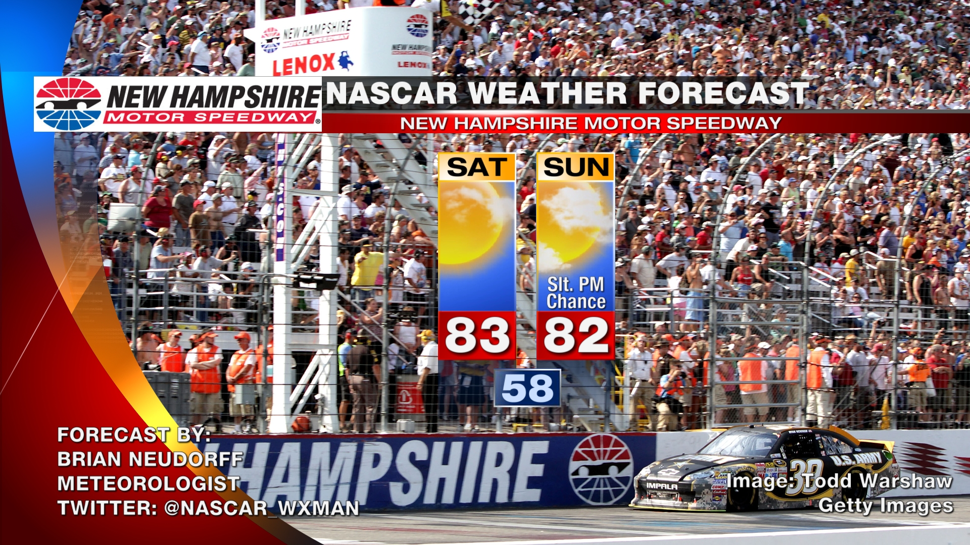 2014 NASCAR At New Hampshire weather forecast: Could we see rain for another race?
