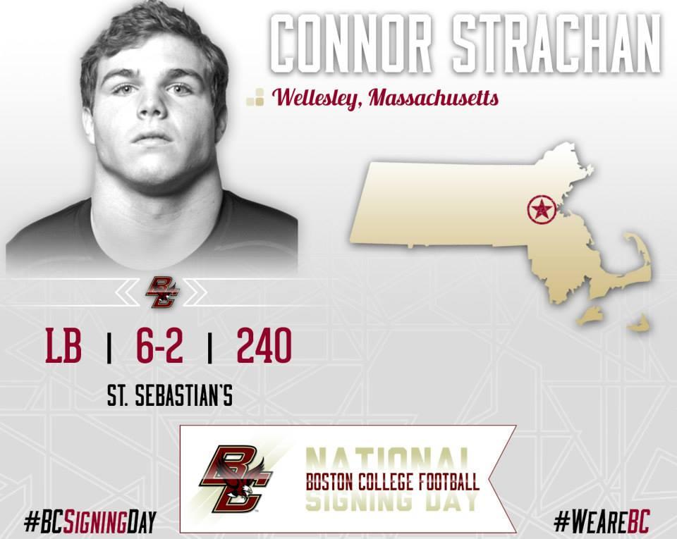 Connor Strachan