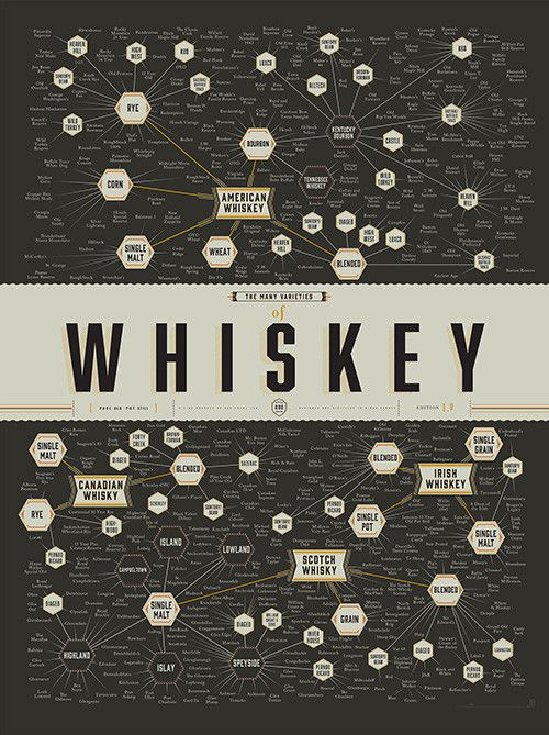 Pop Chart Lab's Whiskey Art; MOFAD Sets 2019 Opening