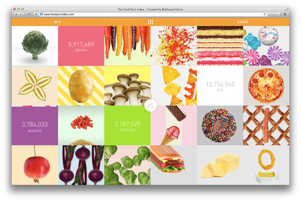 Website of the Day: The Food Porn Index