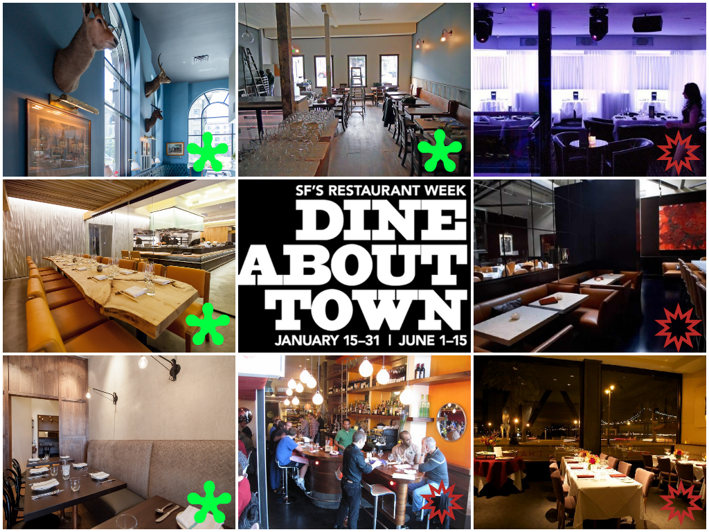 The Best and Worst of 2014's Dine About Town Menus