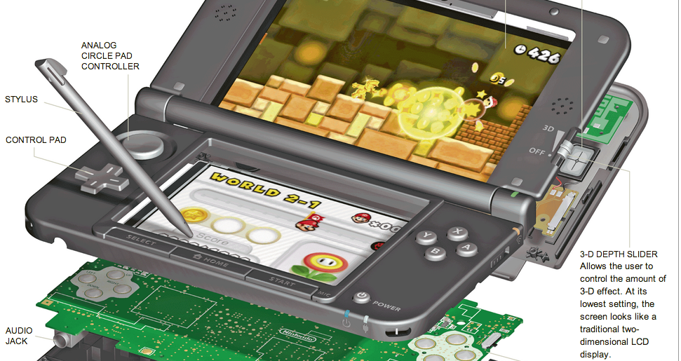 Build your own 3DS XL, PS3, PS4, Xbox 360, Xbox One bundles sales today only at Walmart