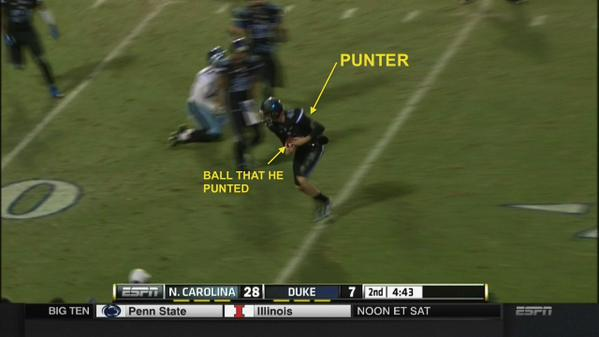 Watch Duke's punter down his own punt
