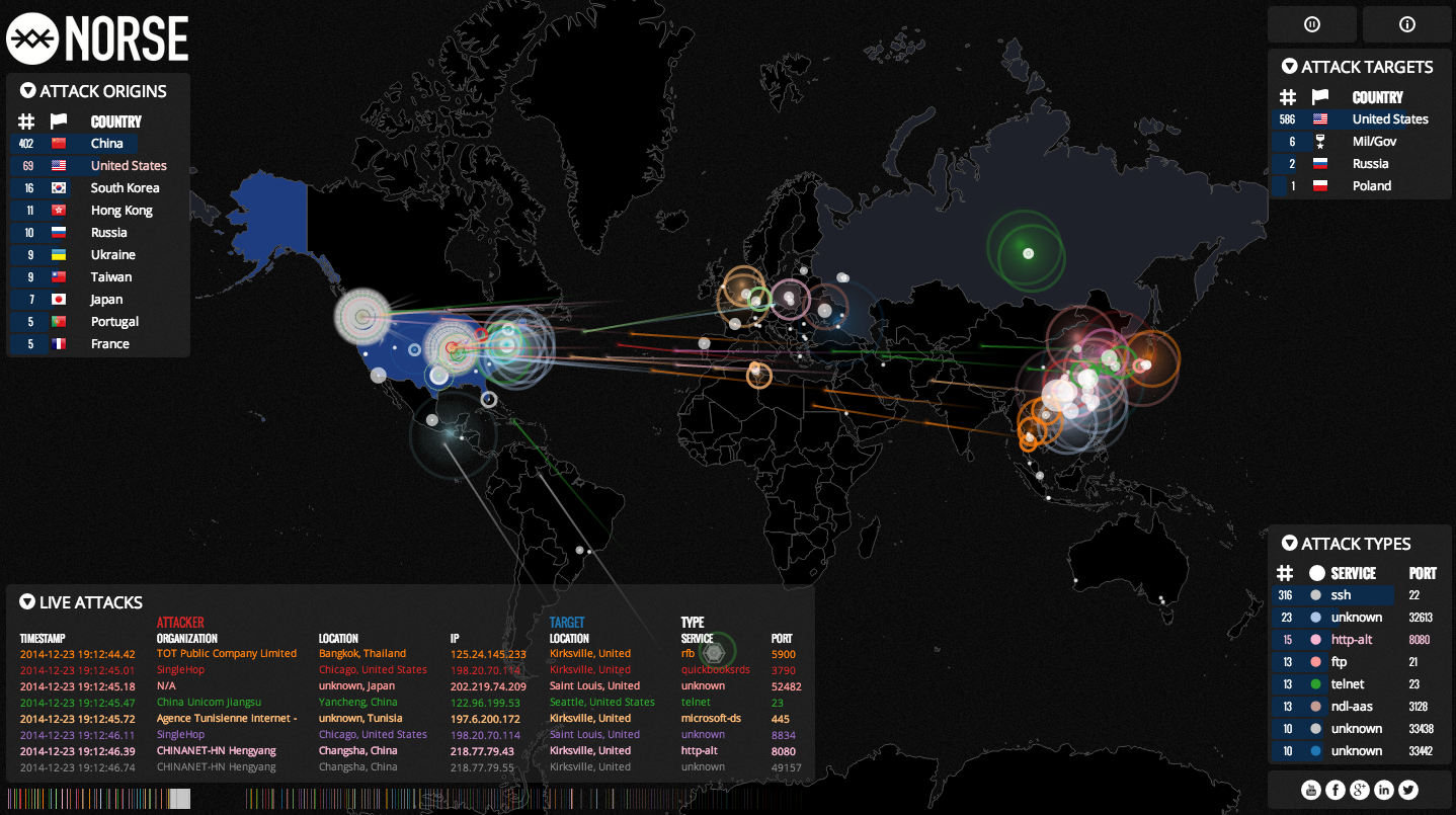 Watch cyber warfare in real time with this fascinating map