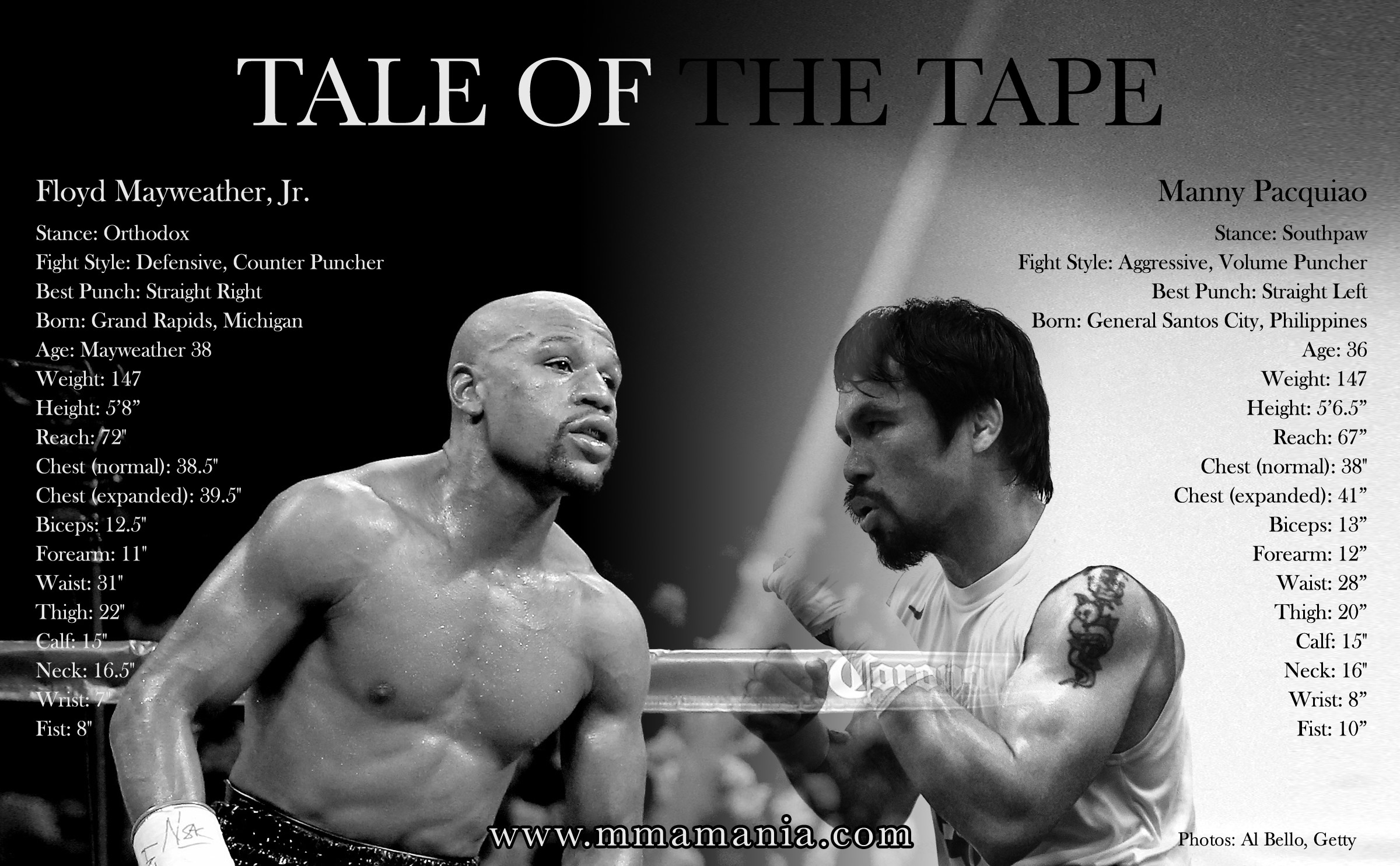MMAmania.com Archives - Mayweather vs Pacquiao - Page 2