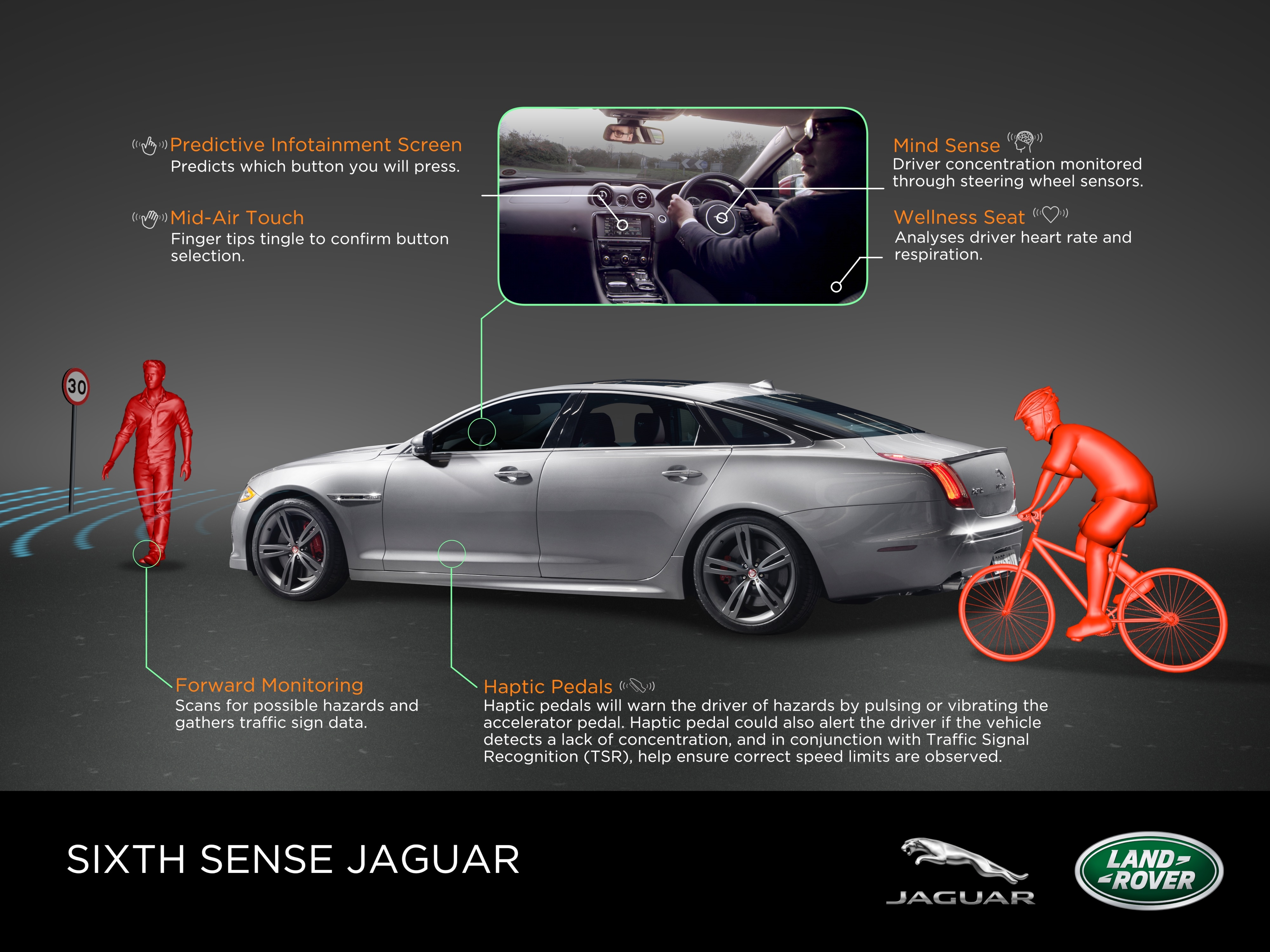 Jaguar wants to monitor its drivers' brainwaves, heart rate, and breathing