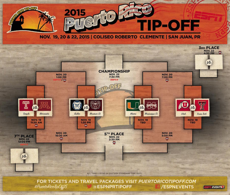 The bracket for the 2015 Puerto-Rico Tip-Off