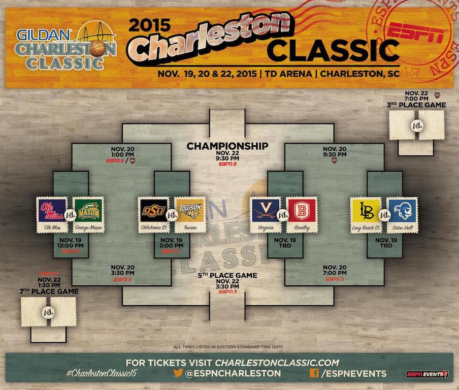 The 2015 Charleston Classic bracket