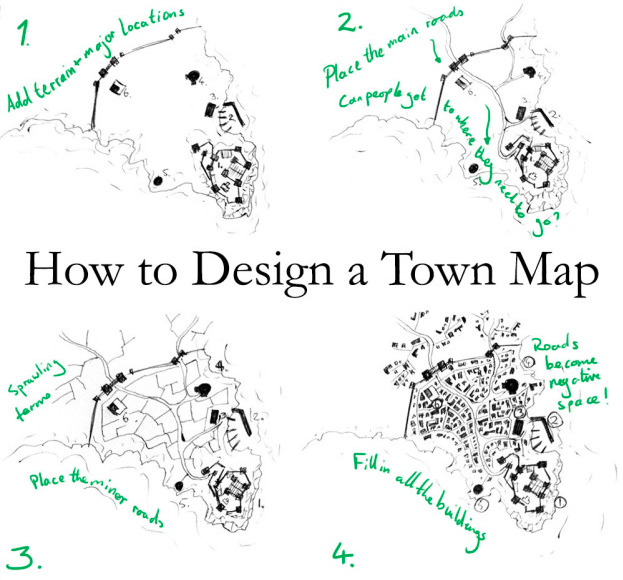 The no-bullshit guide to better town maps for your D&D campaign or fantasy novel