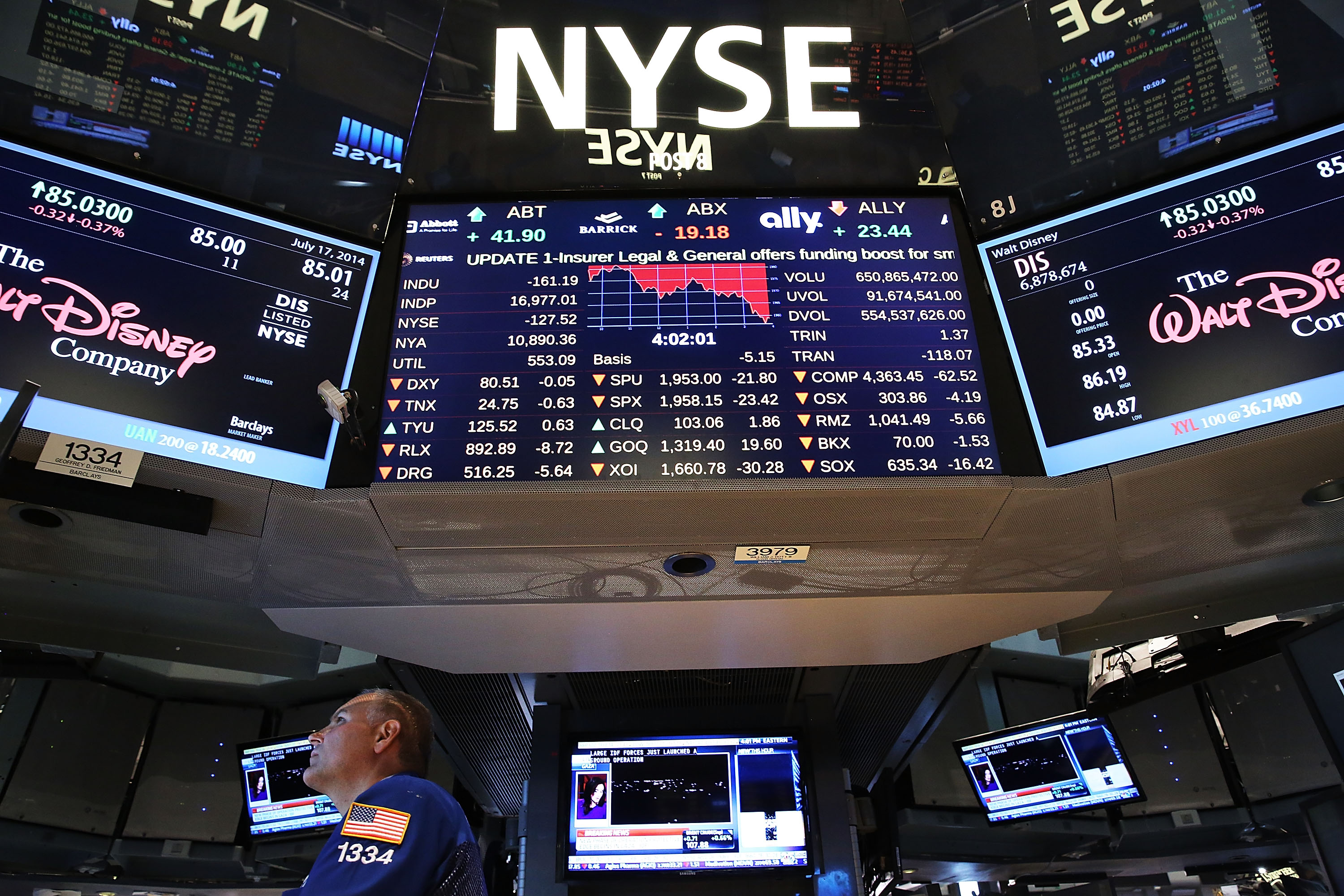 The single most important piece of advice during a stock market crash: don't sell