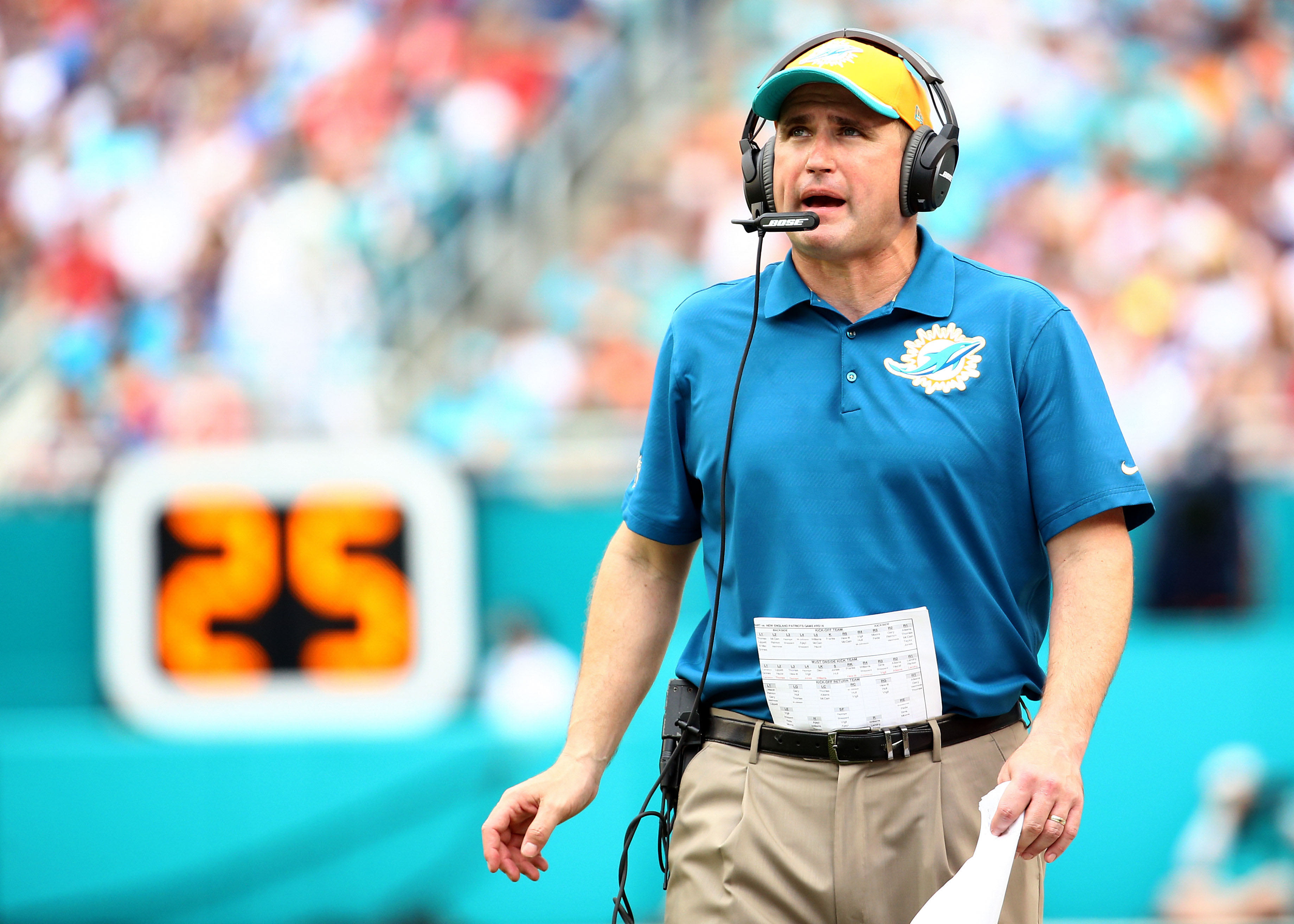 bc3b01ad9 Gase to retain Darren Rizzi as special teams coordinator. The Miami Dolphins  ...