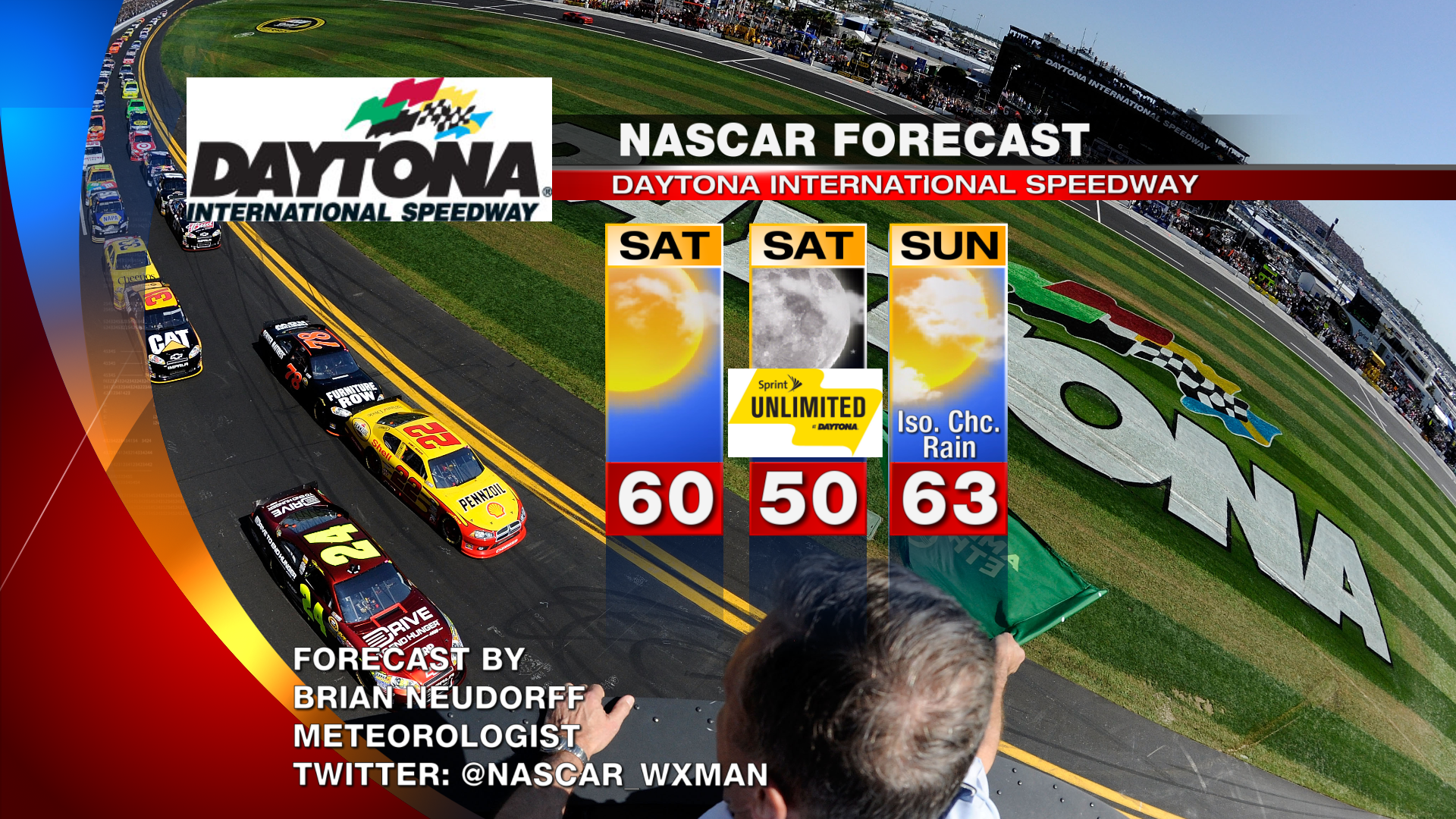 NASCAR Sprint Unlimited 2016 weather forecast: Good looking weekend
