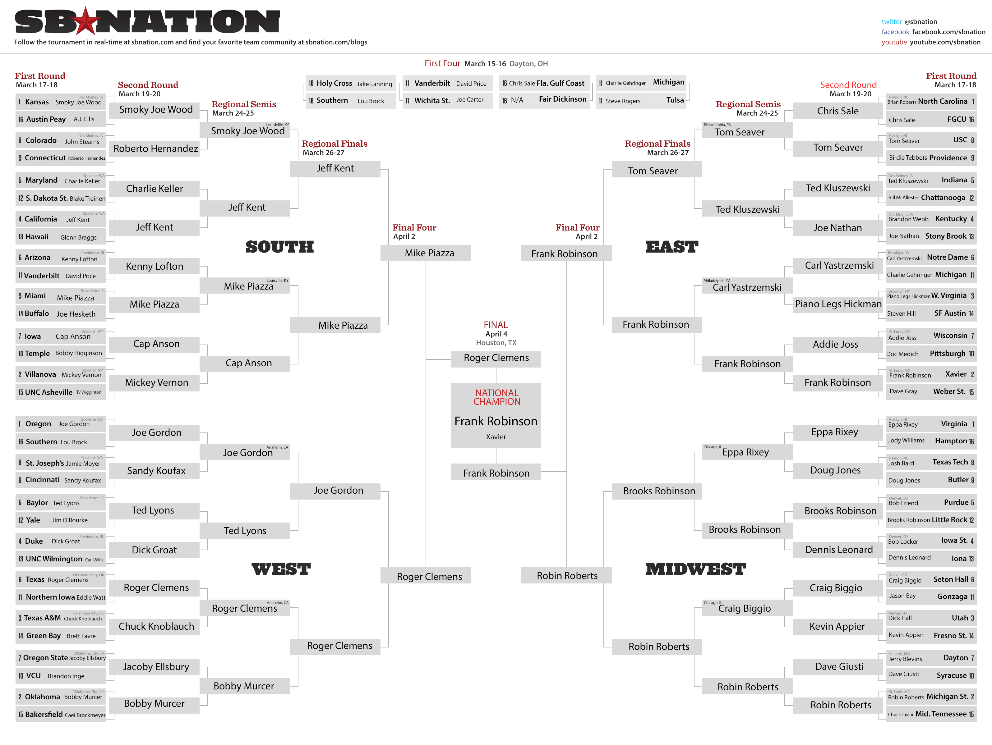 picture relating to March Madness Tv Schedule Printable identified as Archives - NCAA Bracket - Webpage 14