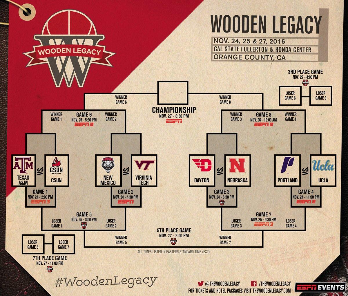 2016 Directv Wooden Legacy Bracket
