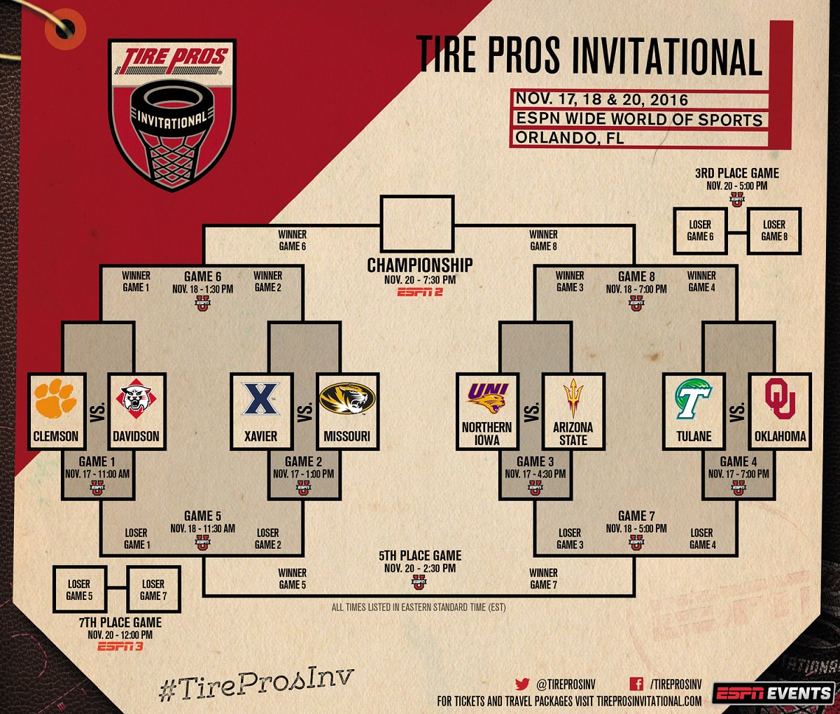2016 Tire Pros Invitational Primer: Oklahoma And Xavier The Main Attractions (Updated)