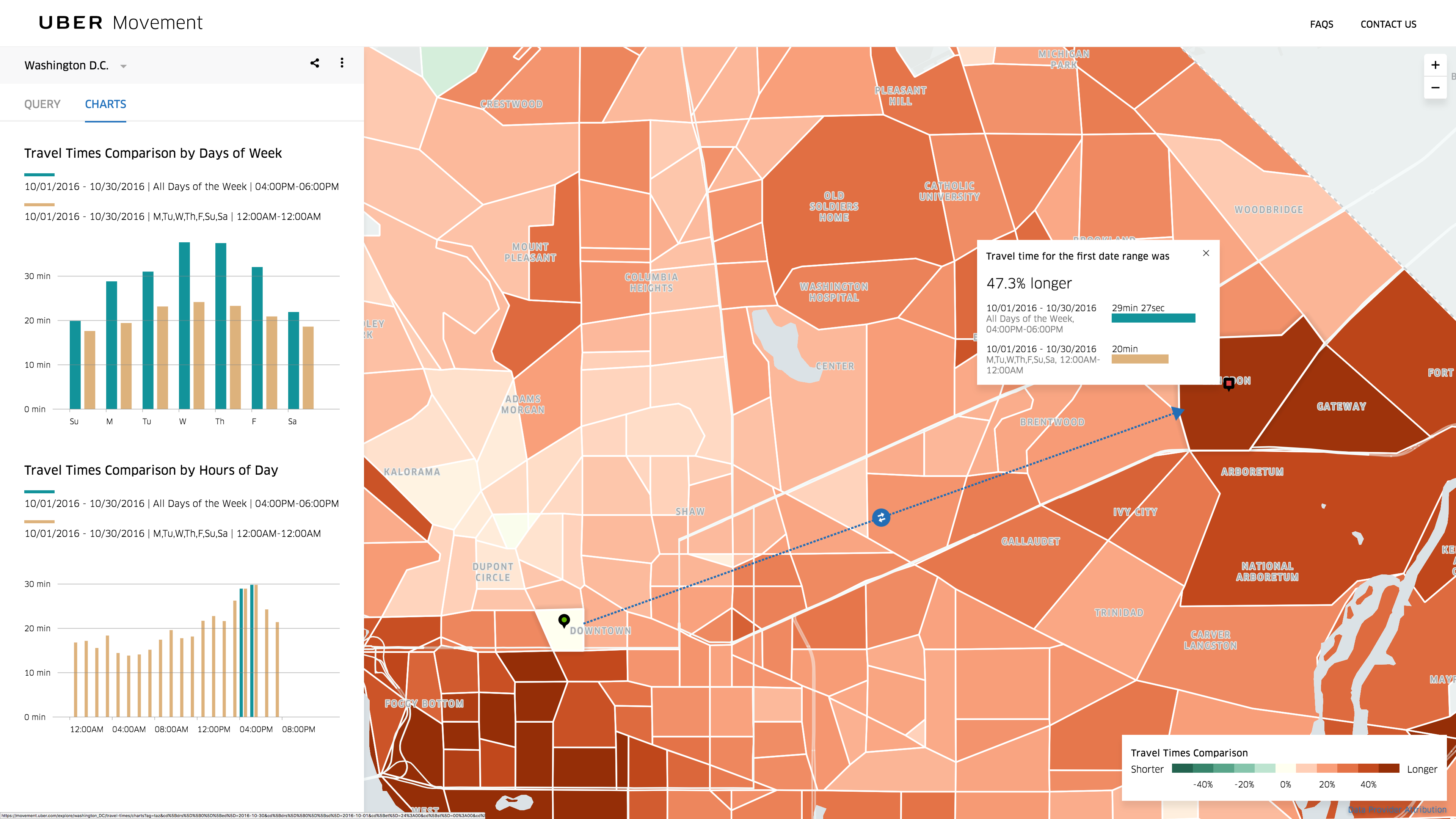 Uber's new tool gives cities a mind-bogglingly detailed view of traffic patterns