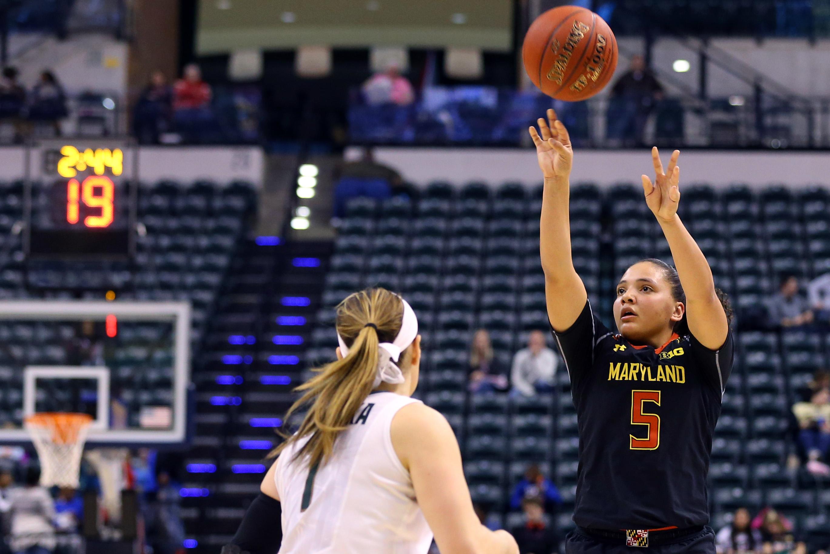 Maryland Women's Basketball - Testudo Times