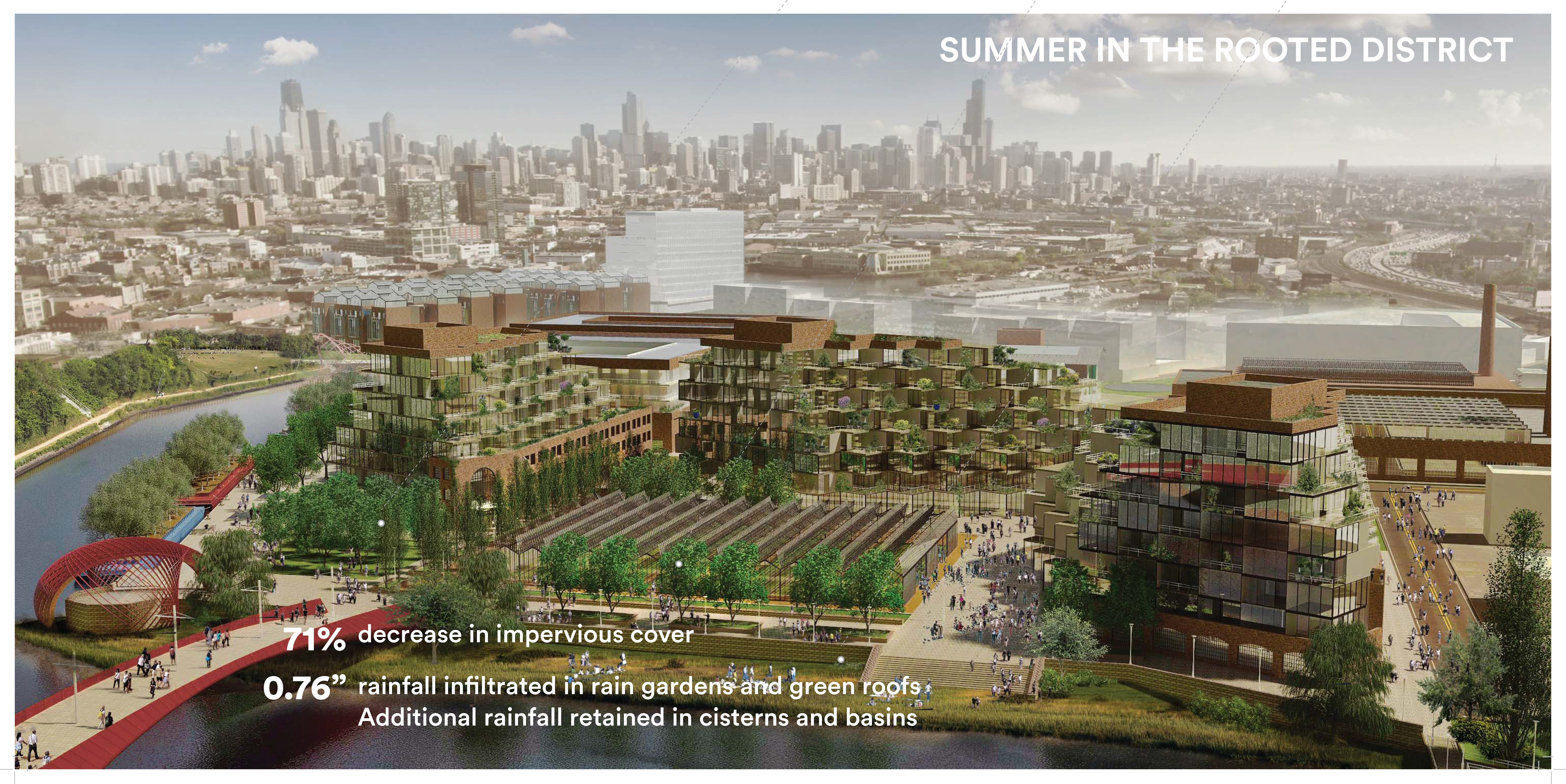 Rendering of master plan for mixed-use development with Chicago skyline background