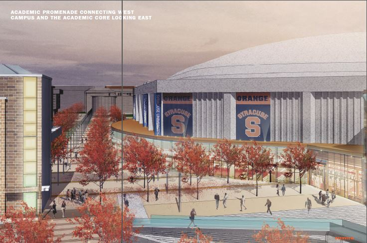 Dome Rendering