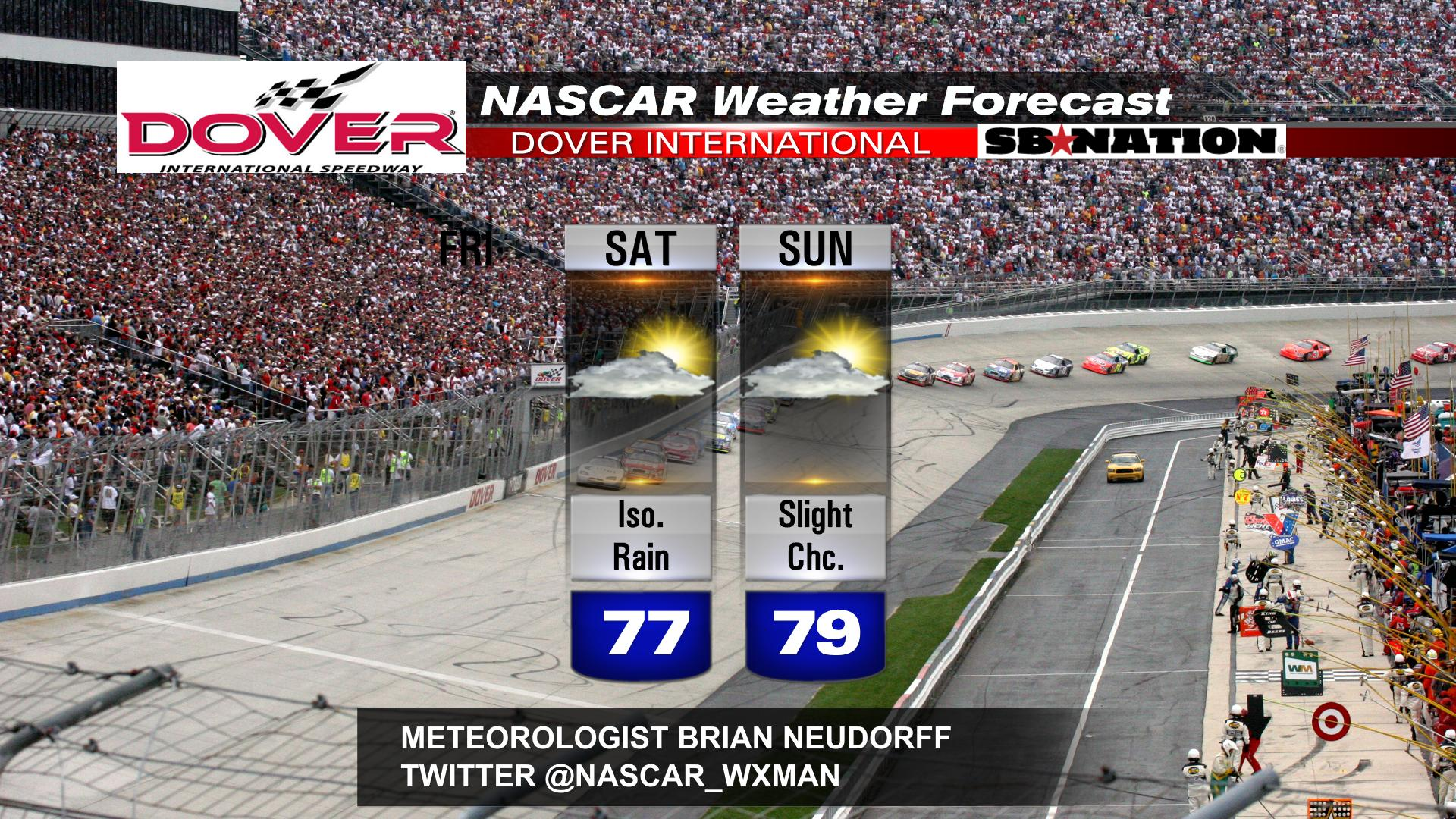 Dover NASCAR weather forecast: Looking a little drier