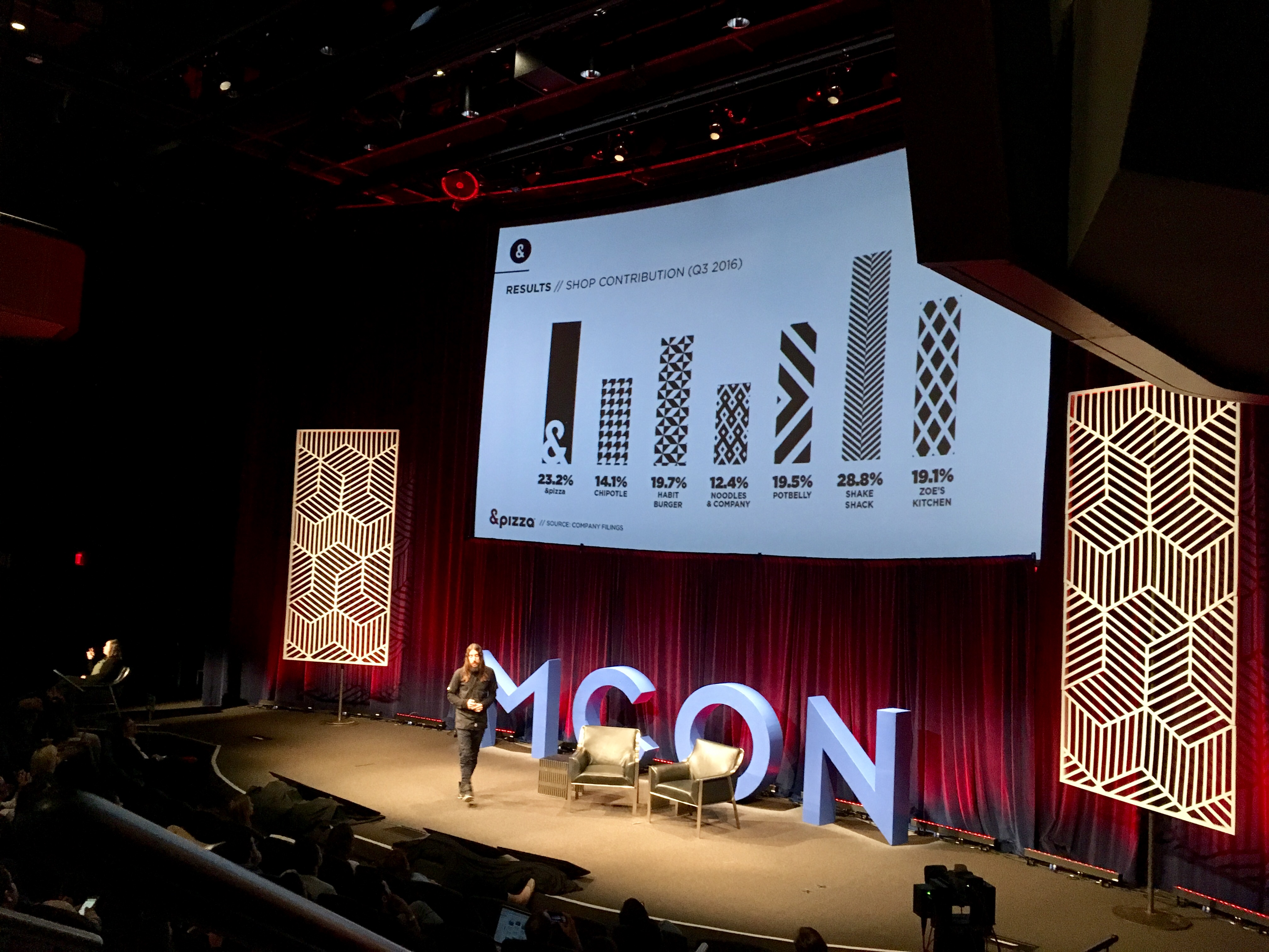 &pizza CEO Dissects Expansion Plans, Winning Strategies at MCON ...
