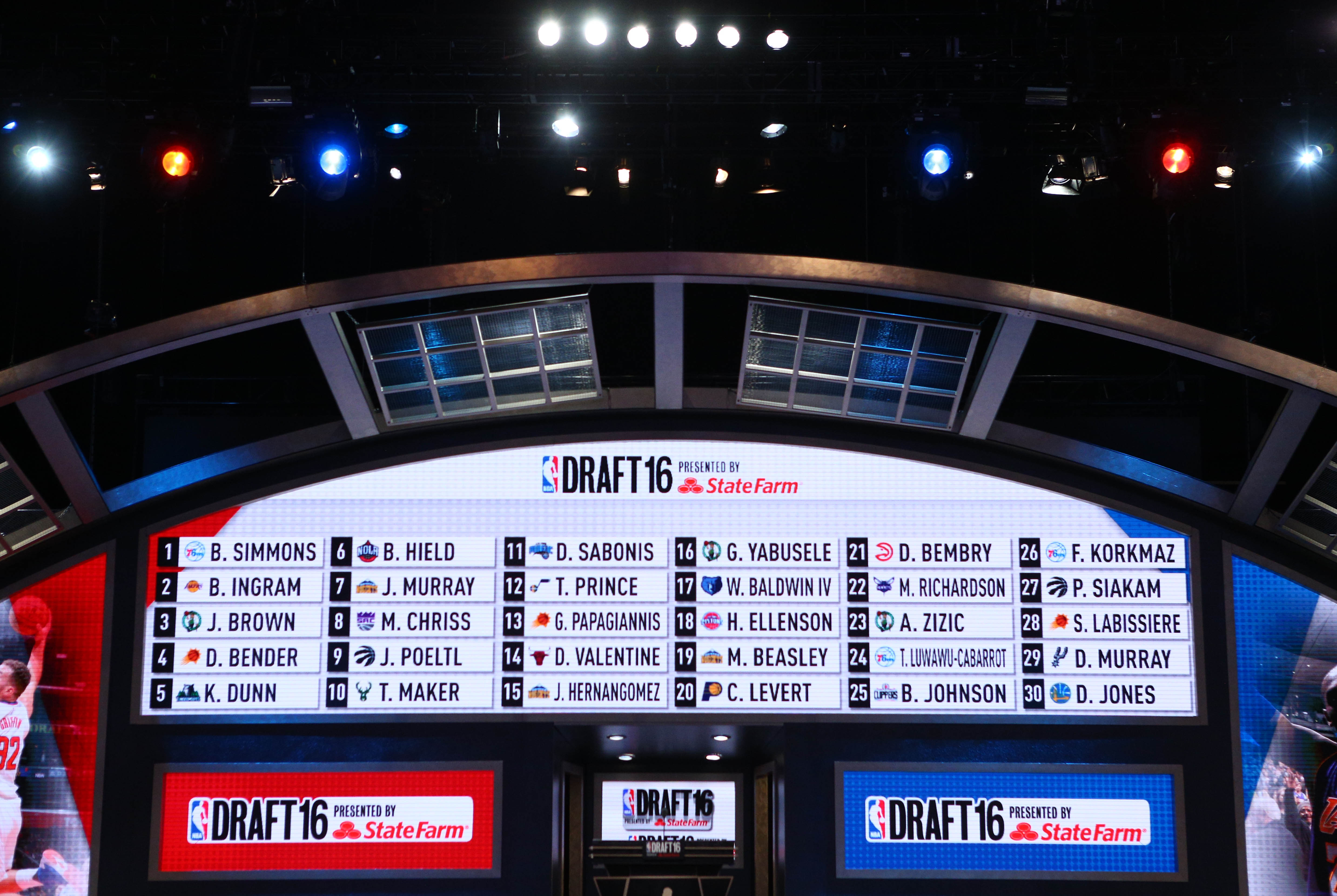 Kings NBA Draft Coverage - Sactown Royalty