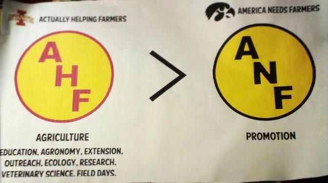 AHF>ANF