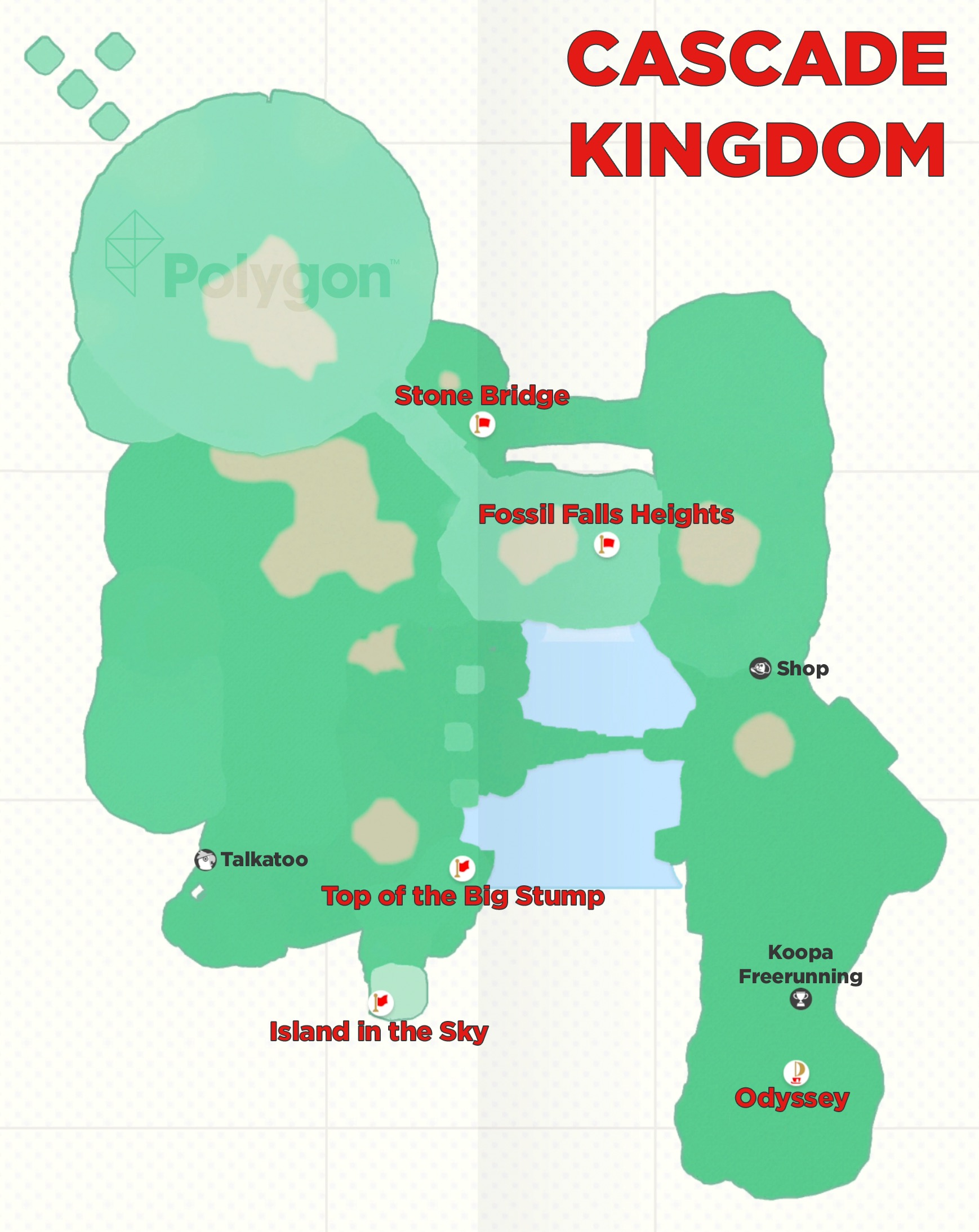 Super Mario Odyssey guide: Cascade Kingdom all power moon locations on