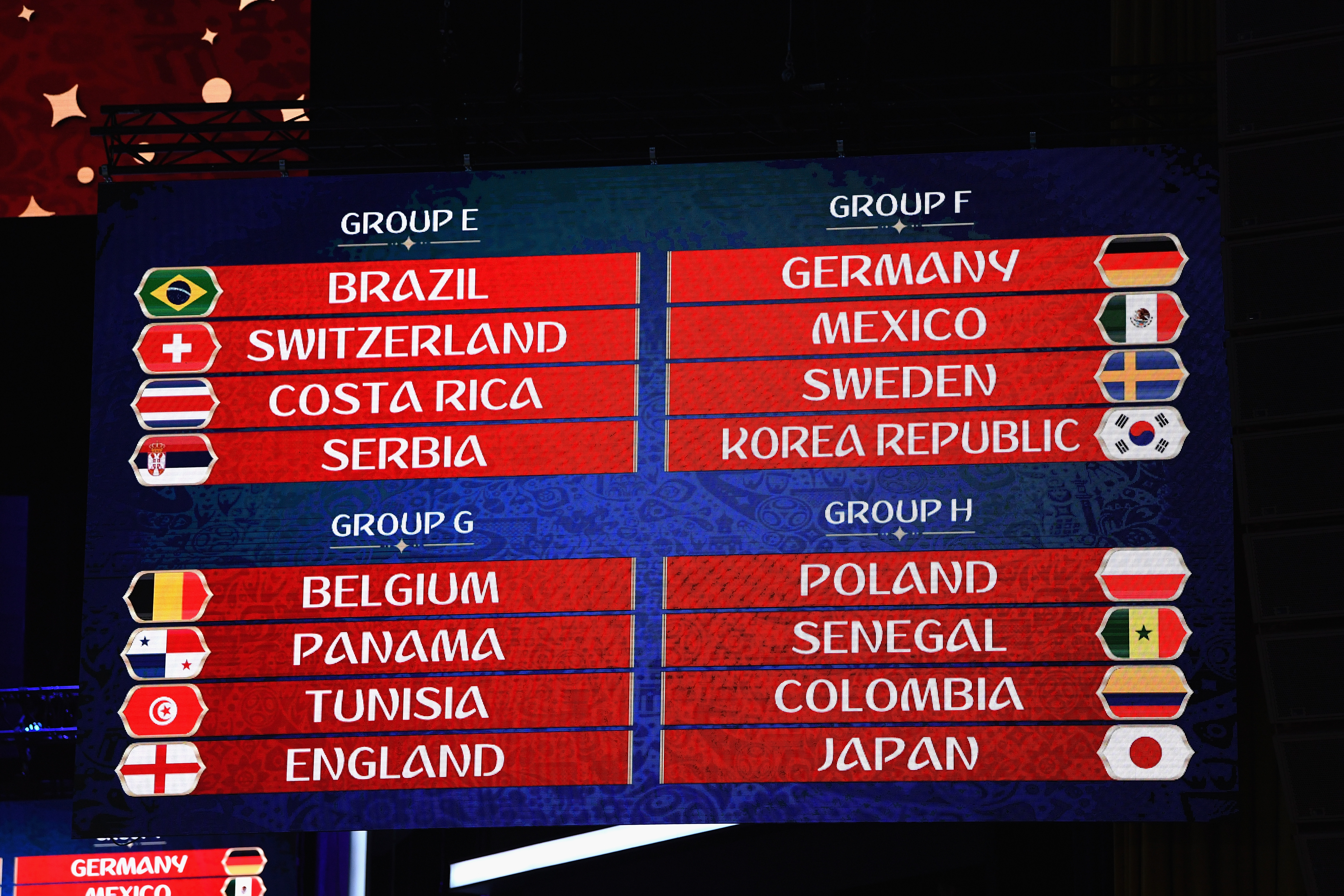 Final Draw for the 2018 FIFA World Cup Russia