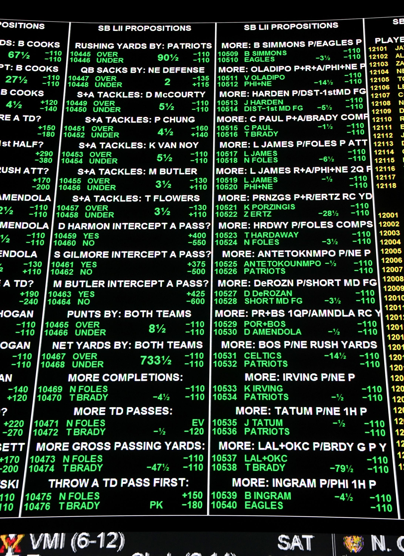 Super Bowl LII Proposition Bets At The Westgate Las Vegas Race & Sports SuperBook