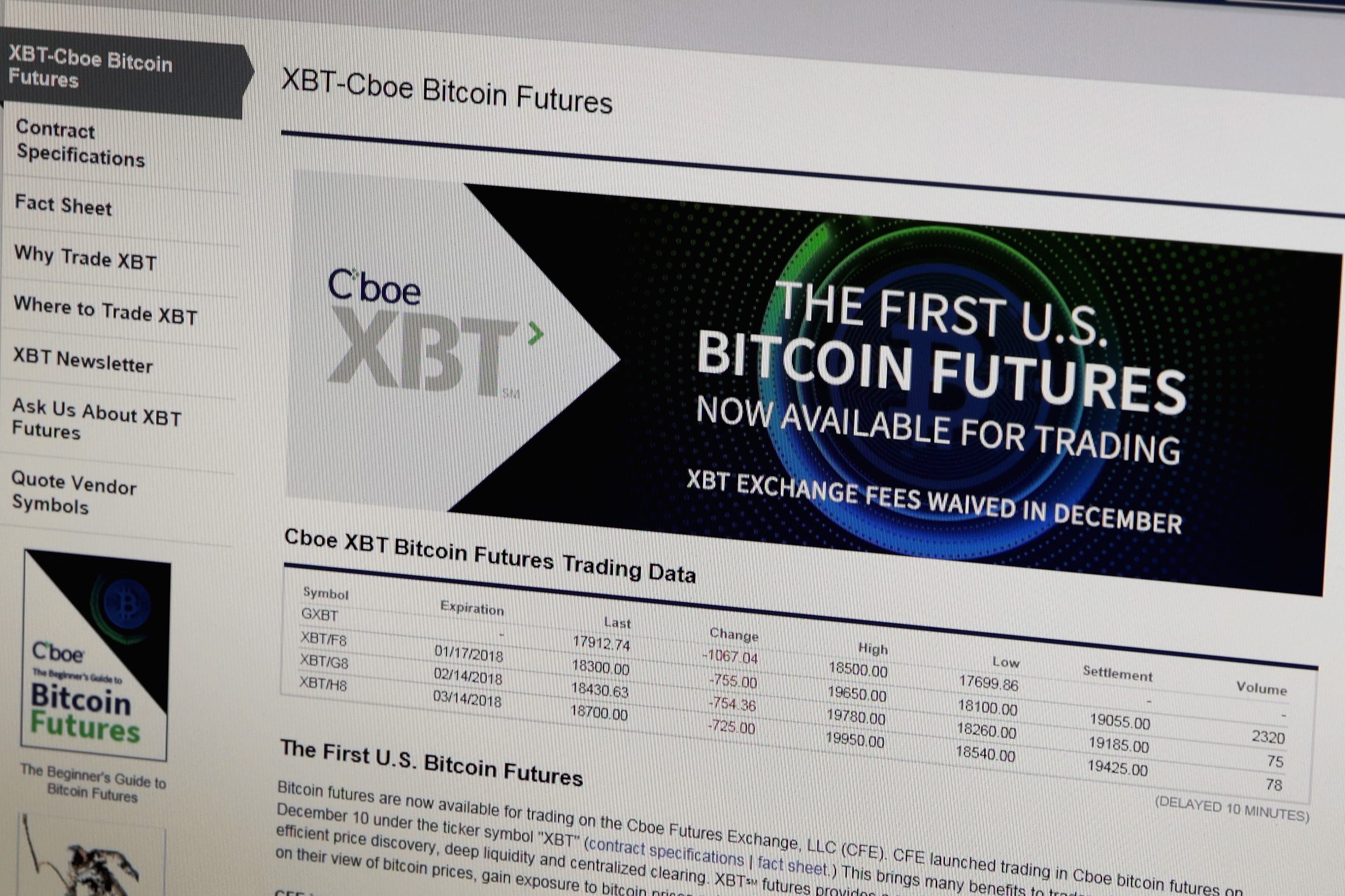 Bitcoin Futures Traded On Chicago Board Options Exchange