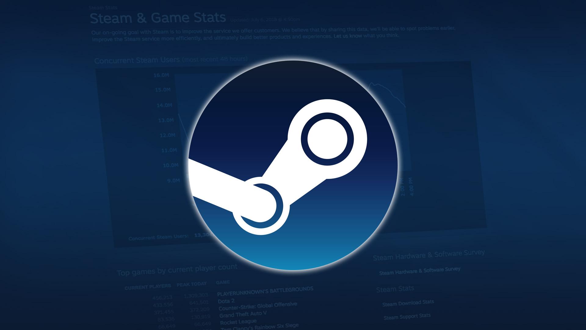 Valve brings Steam Link to Raspberry Pi - Polygon