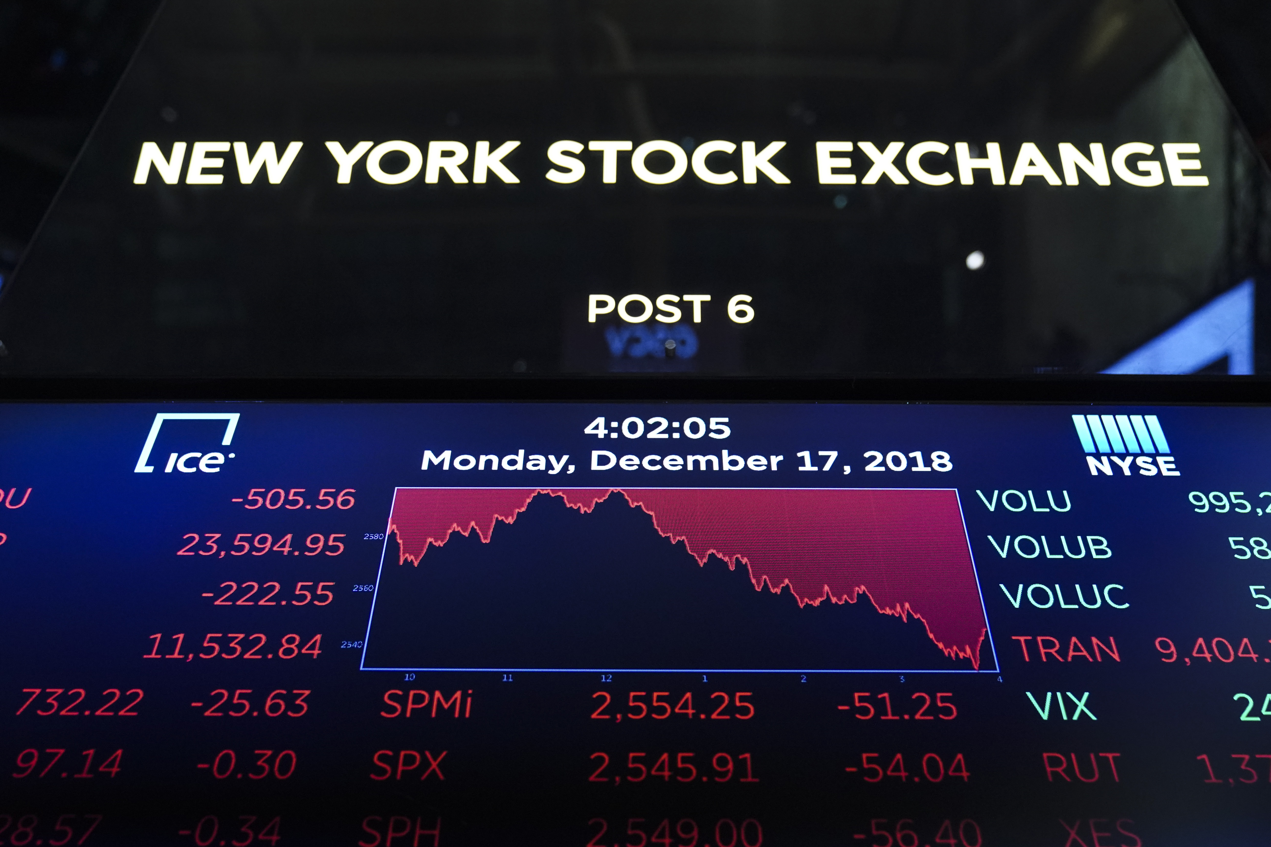 What's wrong with the stock market right now, explained