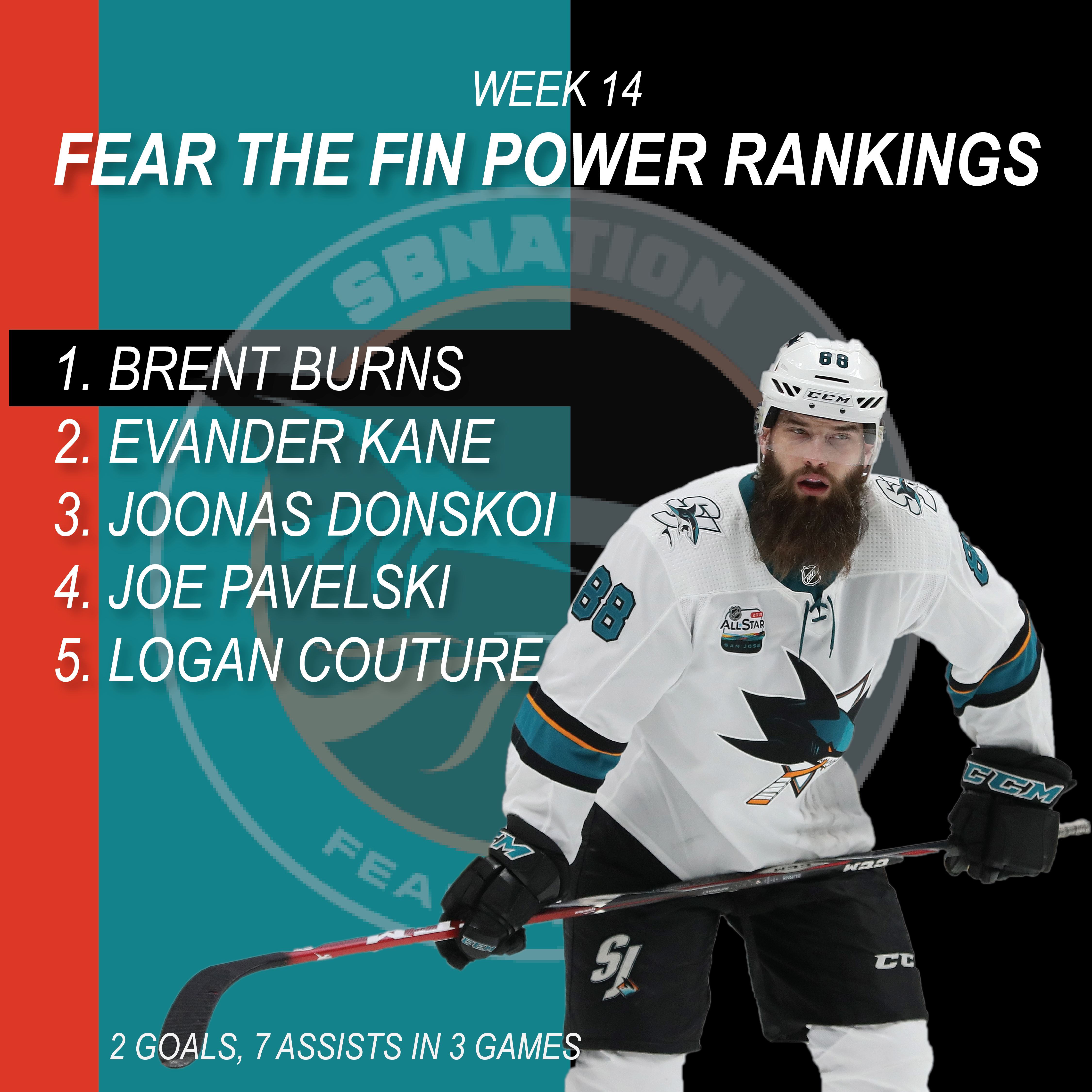 Week 14 Power Rankings
