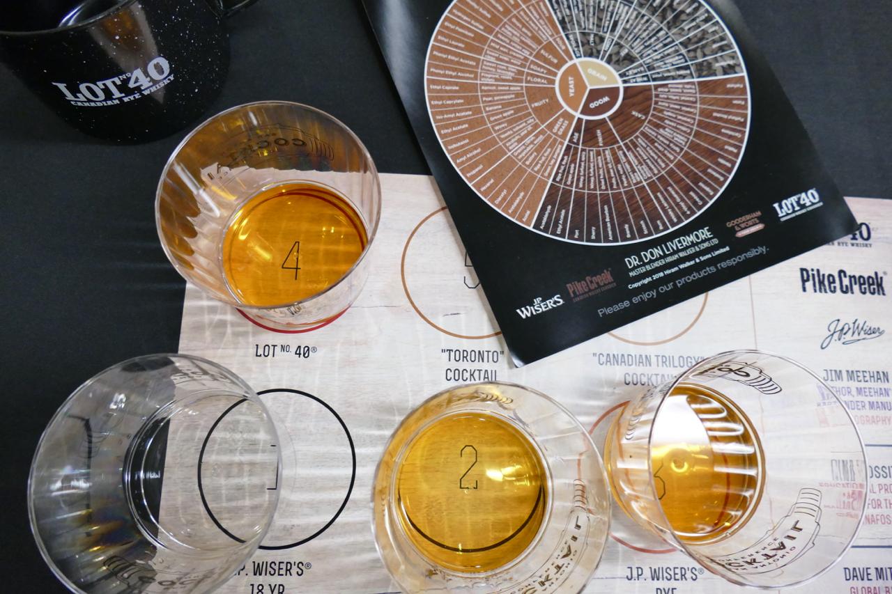 The whiskey tasting seminar setup at the Sheraton Gunter Hotel