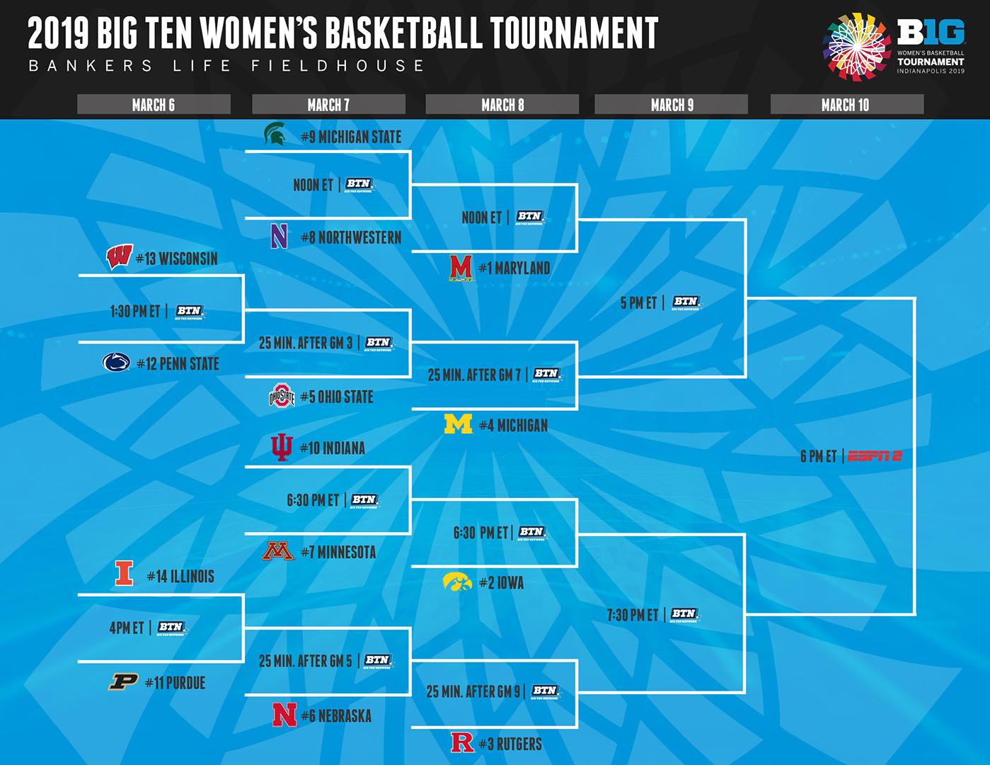 2019 Big Ten Women's Basketball Tournament