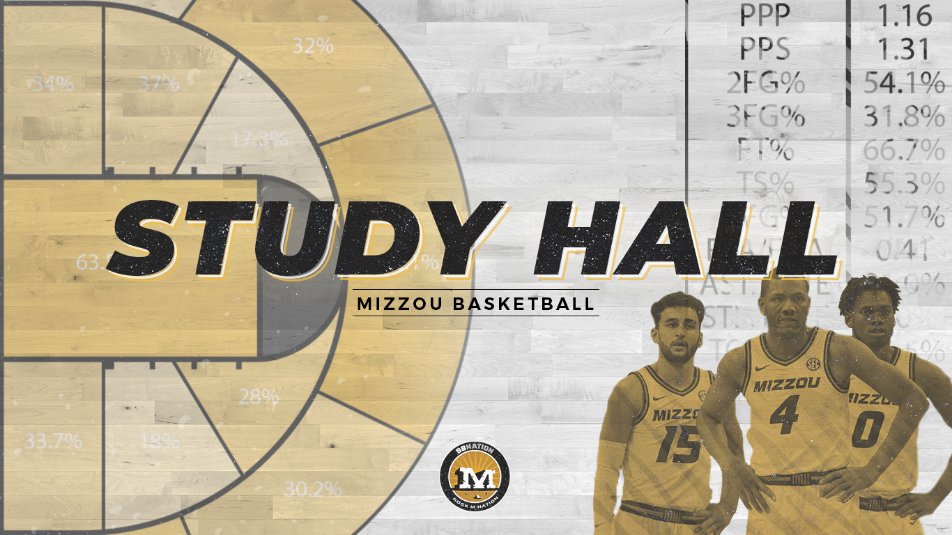 study hall lead