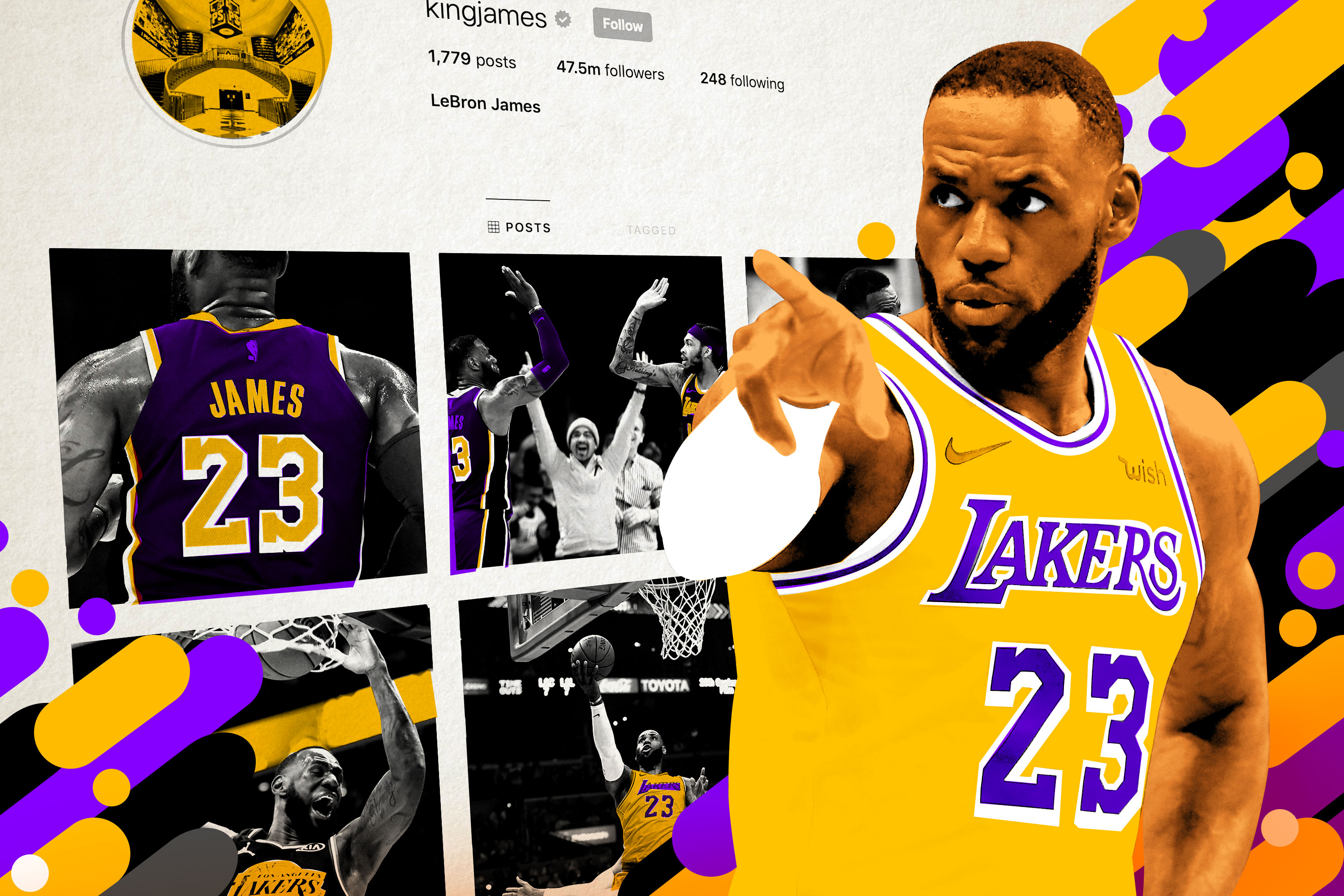 77f285010699 Reality  What Would the Lakers  2018-19 Season Look Like If You Watched  Only  KingJames and Not LeBron James