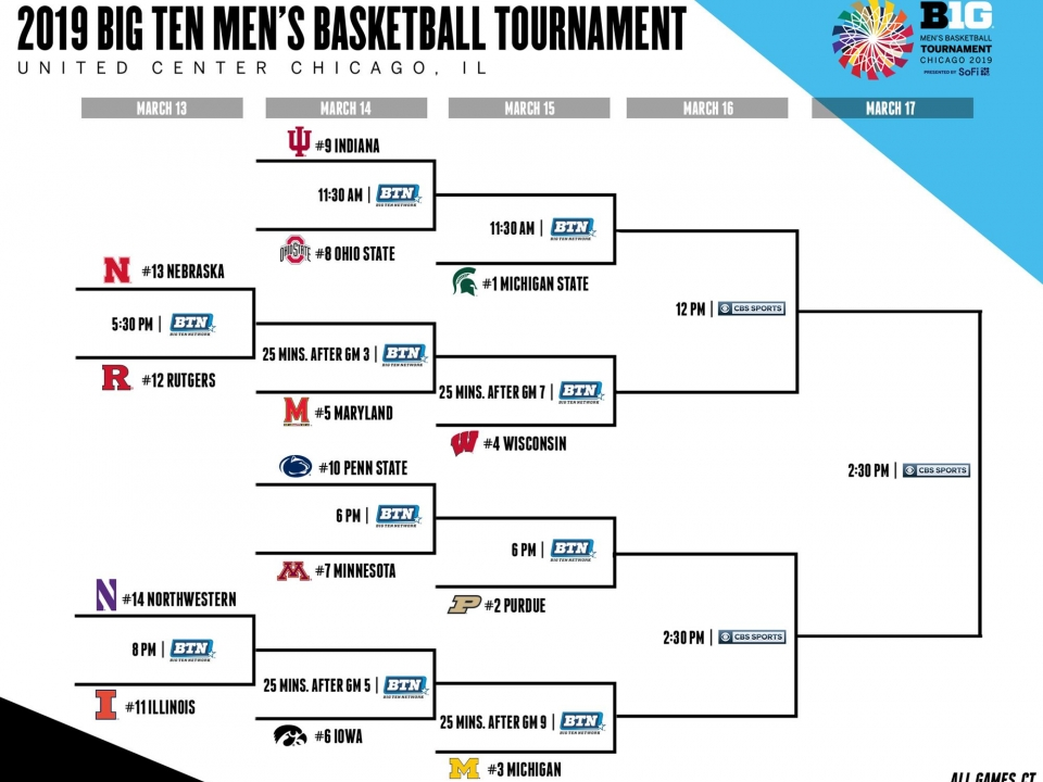 picture regarding Printable Big Ten Tournament Bracket named Off Deal with Empire Archives - BASKETBALL - Website page 1