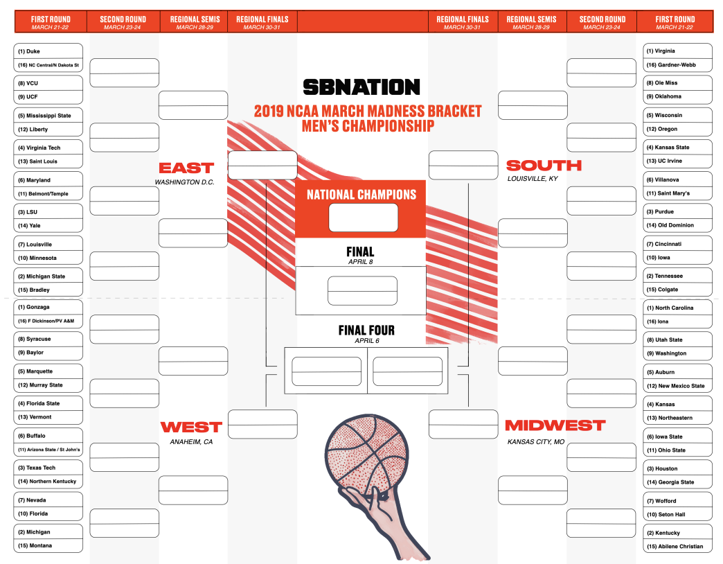 The ultimate guide to filling out multiple brackets