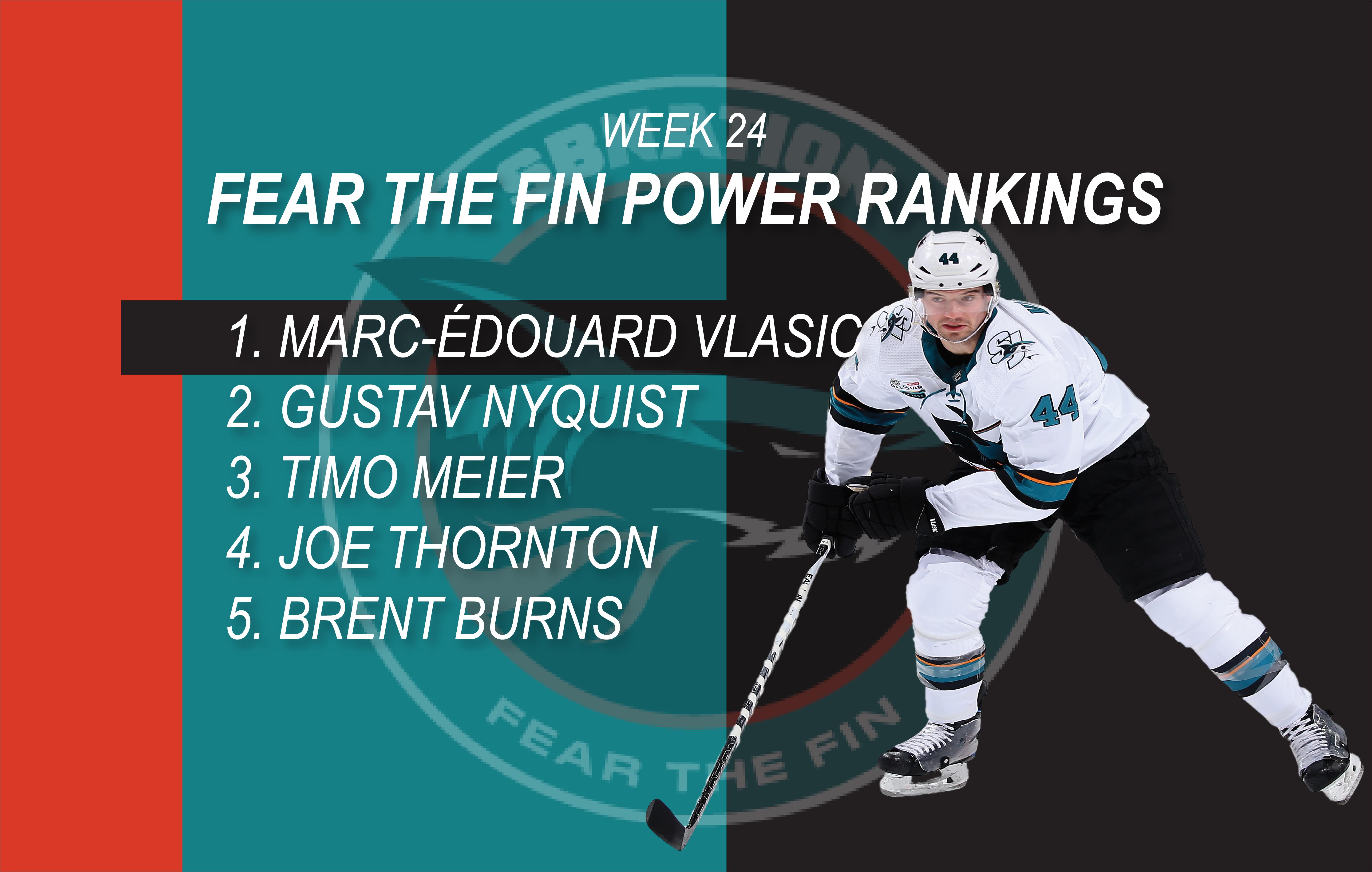 Week 24 Power Rankings