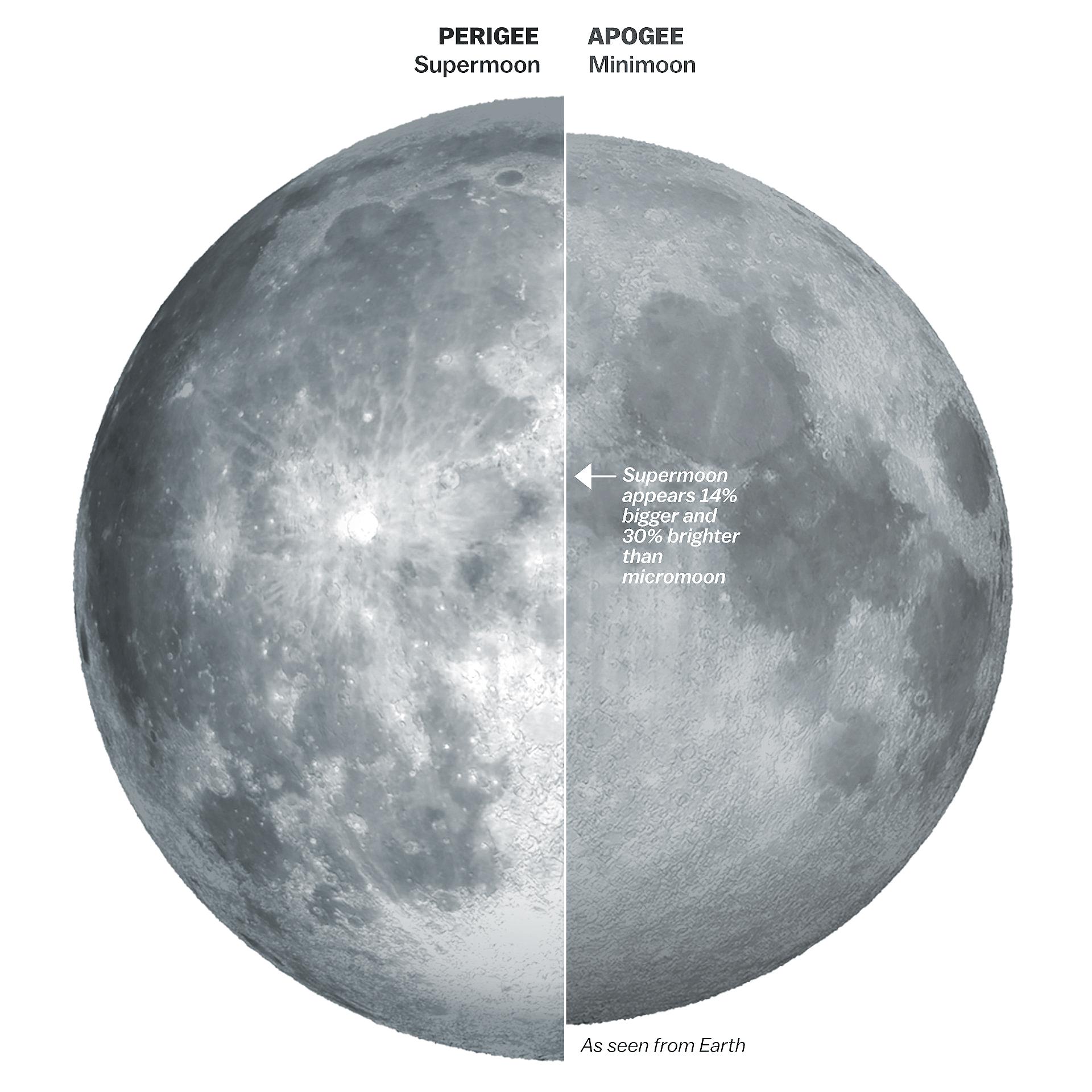 blood moon tonight washington - photo #46
