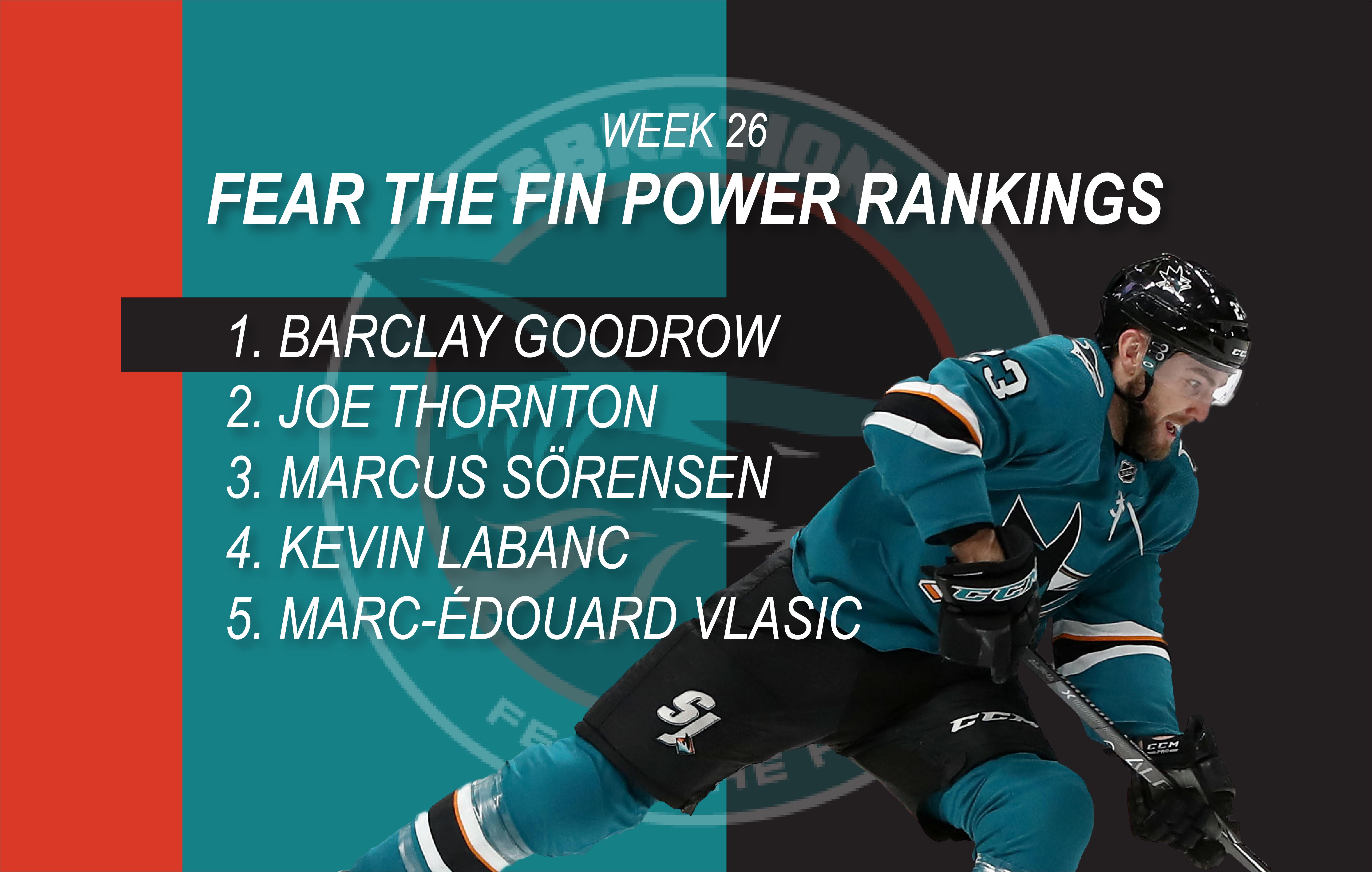 Week 26 Power Rankings