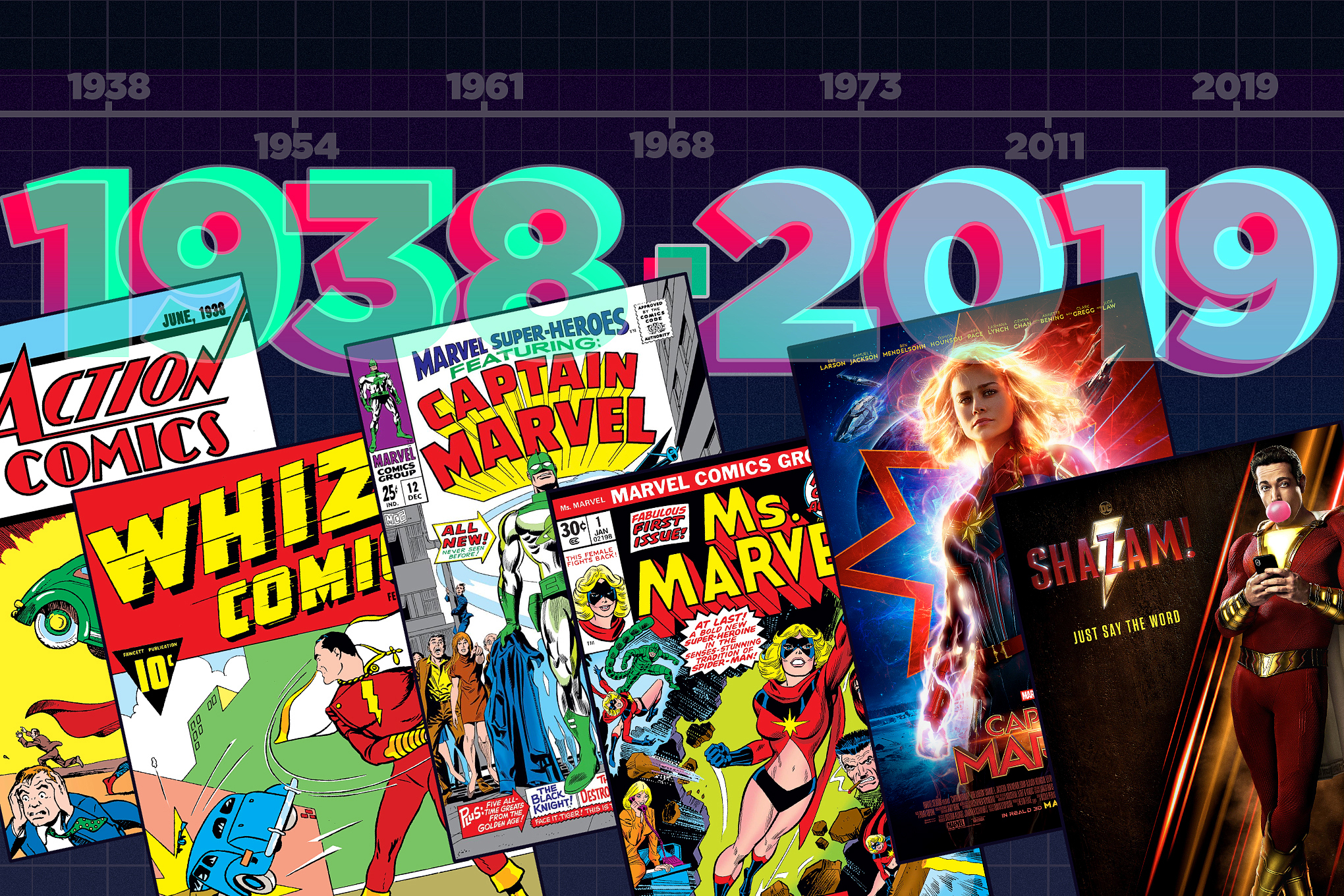506bd7e32a7 Shazam & Captain Marvel are forever linked. This is the wild story ...