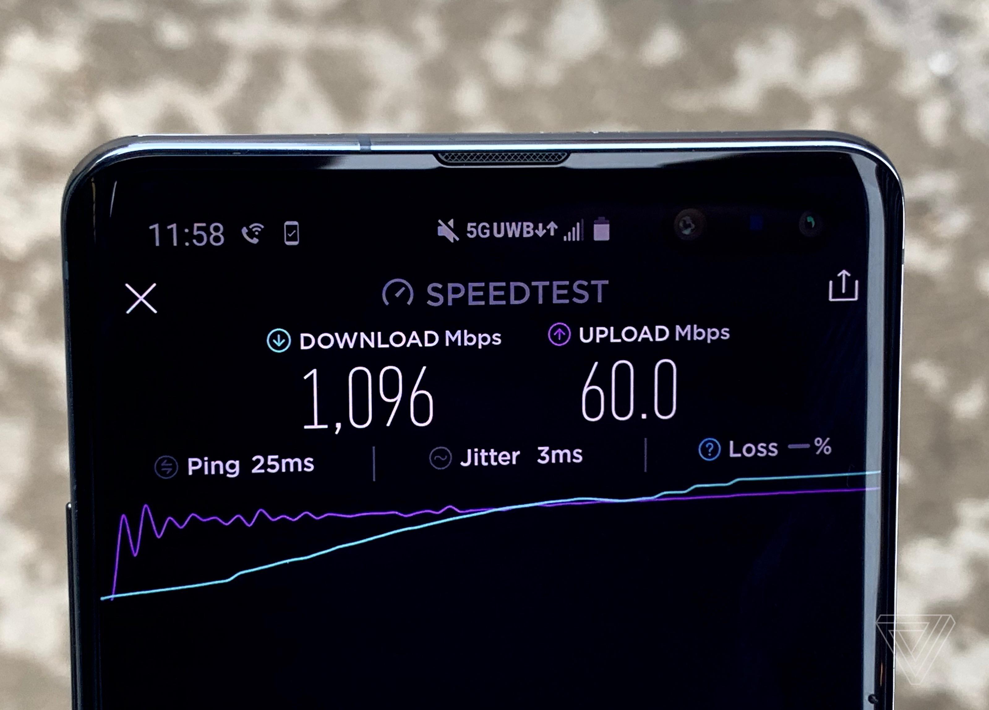 Verizon's 5G network is now hitting gigabit download speeds - The Verge