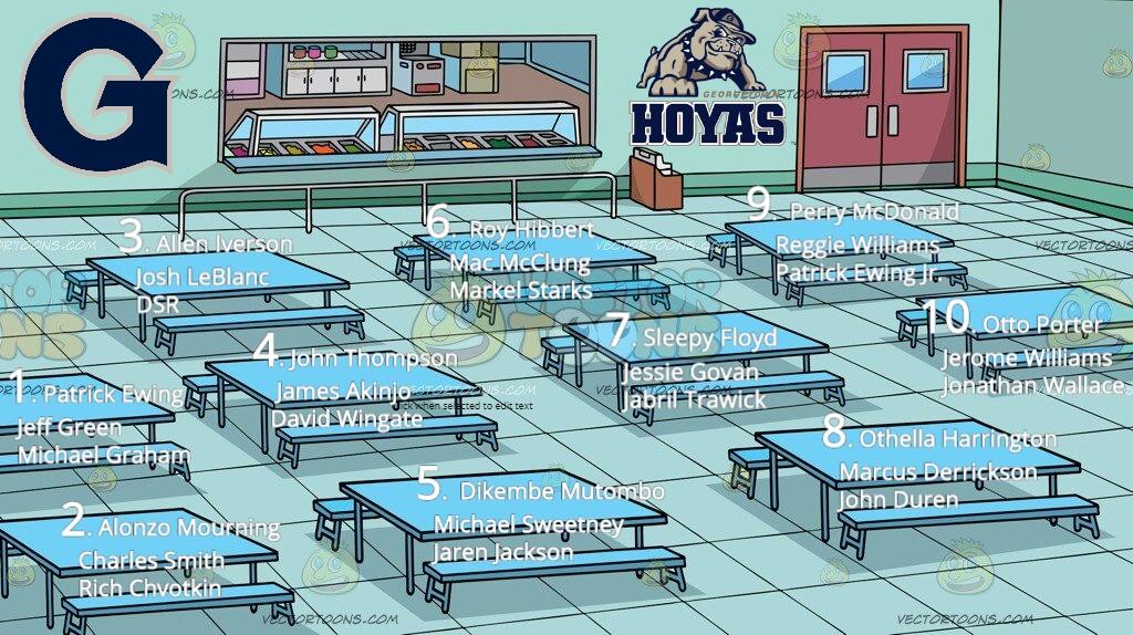 hoyas table