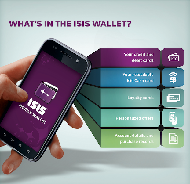 isis payment nfc