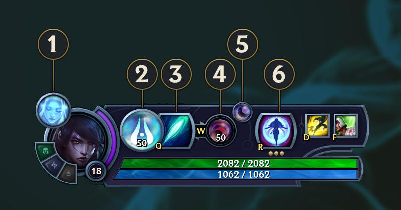 Aphelios' custom HUD with markers to explain each part