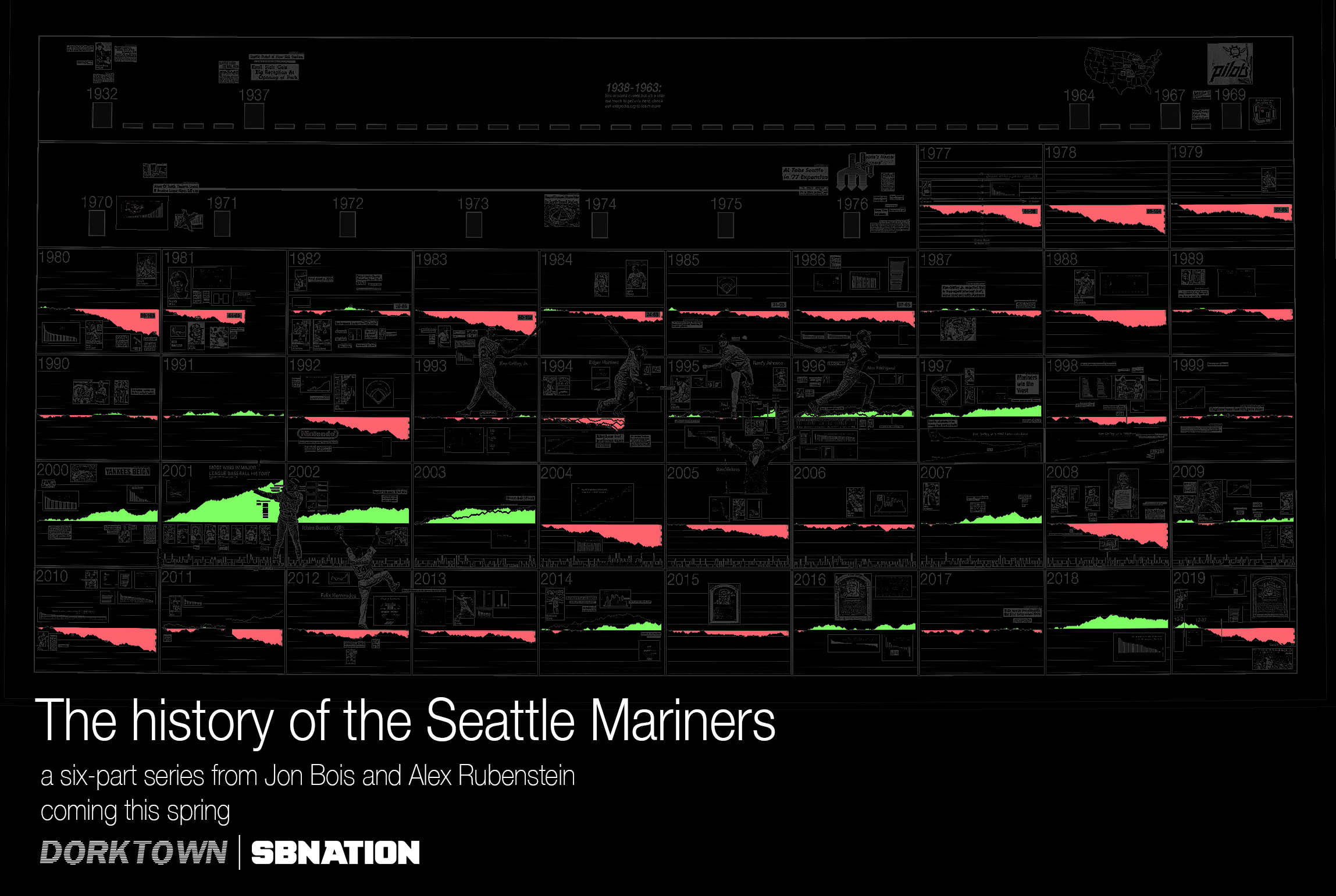The History of the Seattle Mariners premieres Thursday, March 26th.